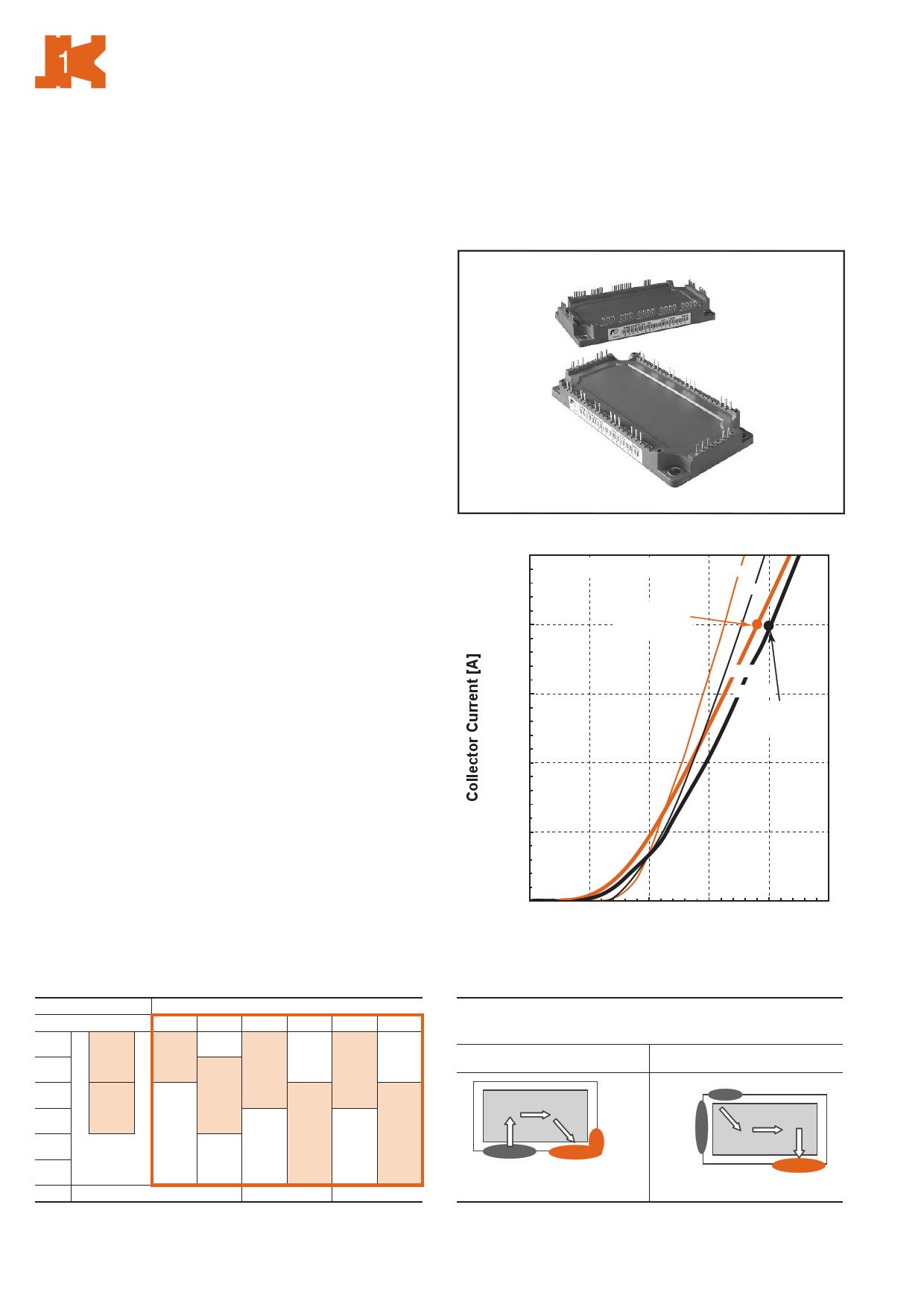 2MBI550VJ-170-50 دیتاشیت PDF