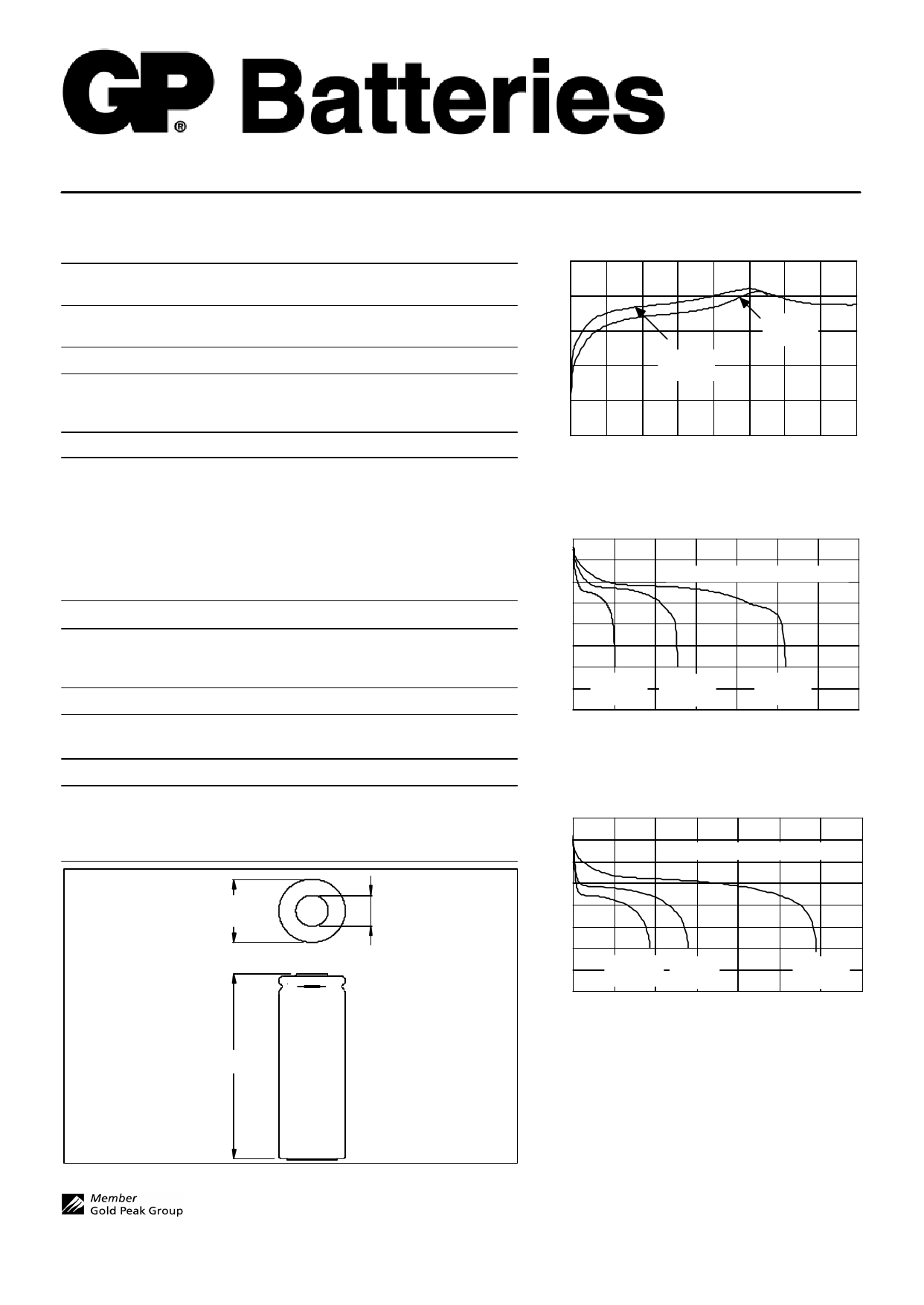 GP270AFH دیتاشیت PDF