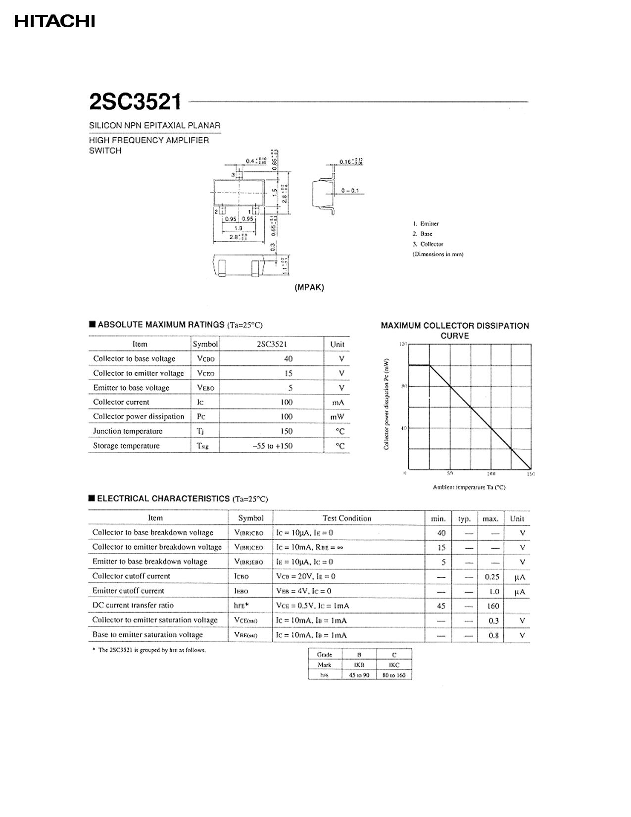 2SC3521 Datasheet, 2SC3521 PDF,ピン配置, 機能