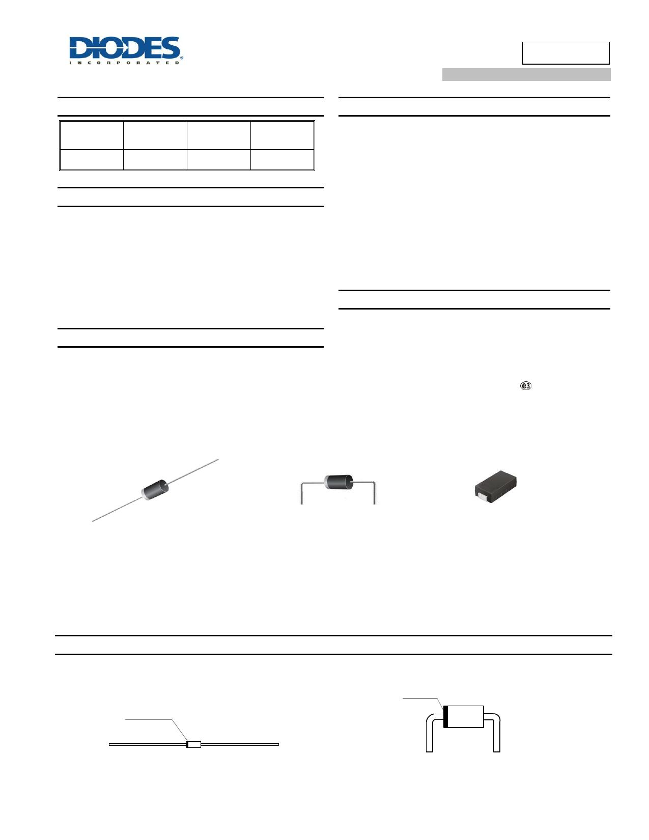 APD360 Datasheet