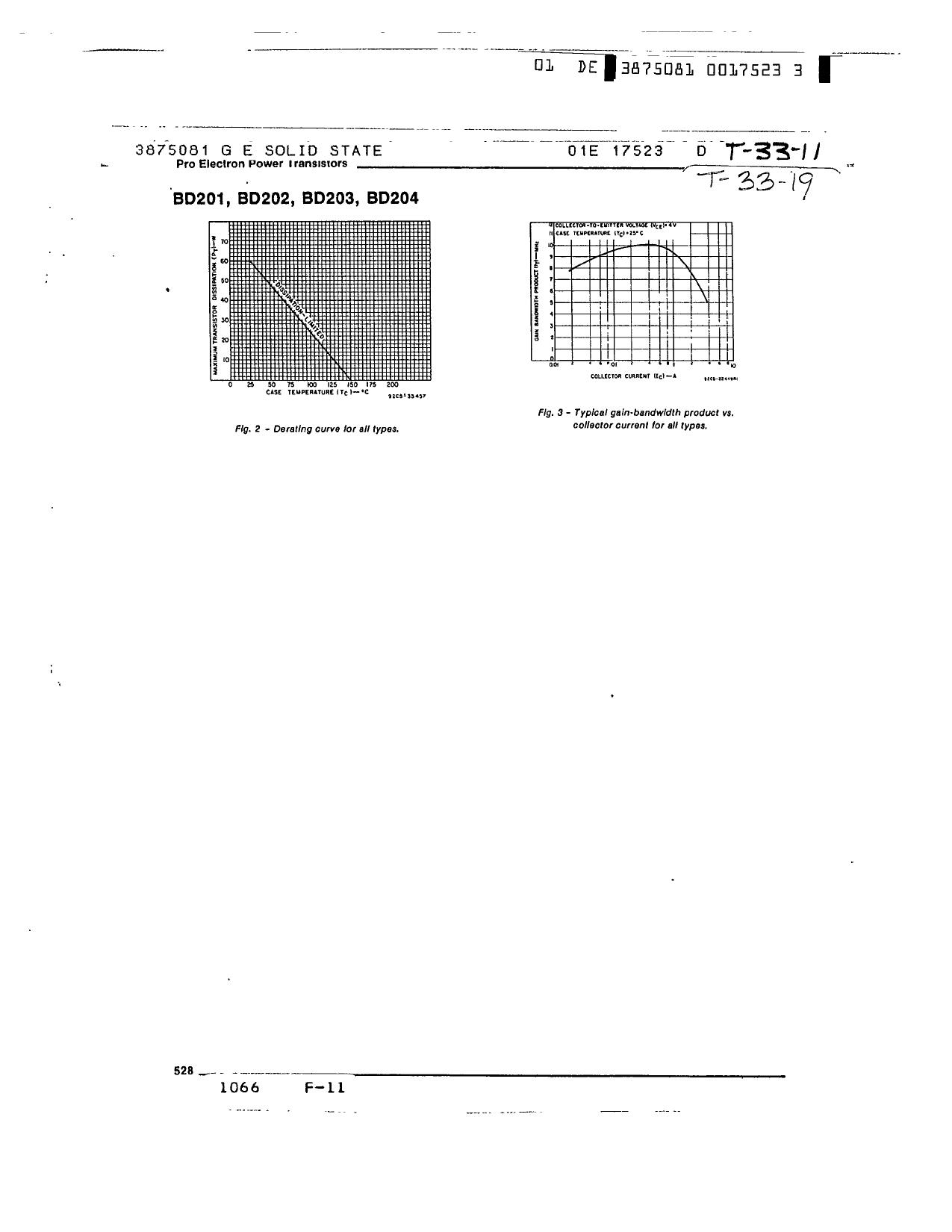 BD201 pdf, ピン配列