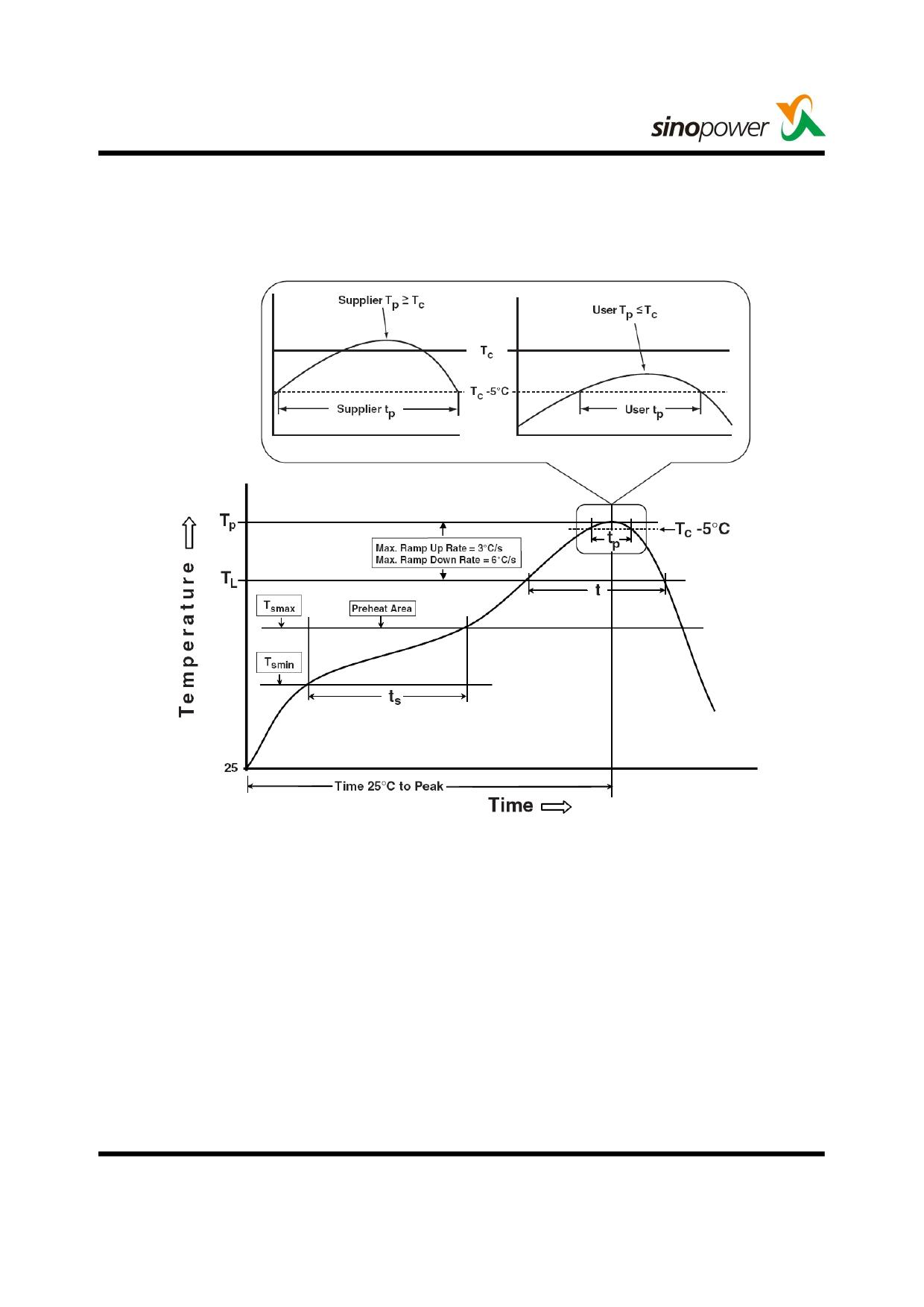 SM8A01NSW transistor, diode fet, igbt, scr