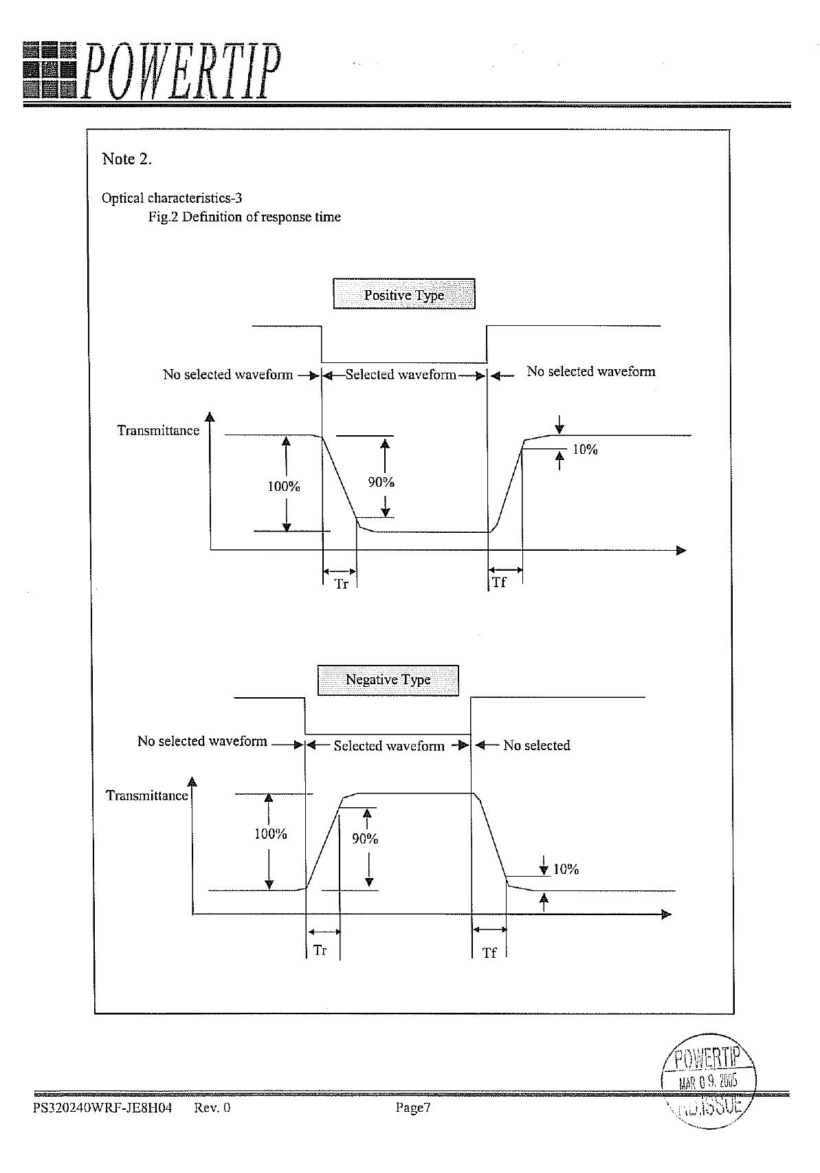 PG320240WRF-JE8HS1 전자부품, 판매, 대치품