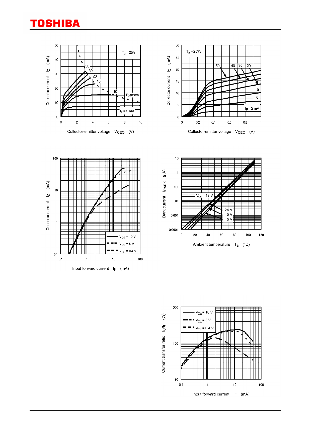 TLP291-4 pdf