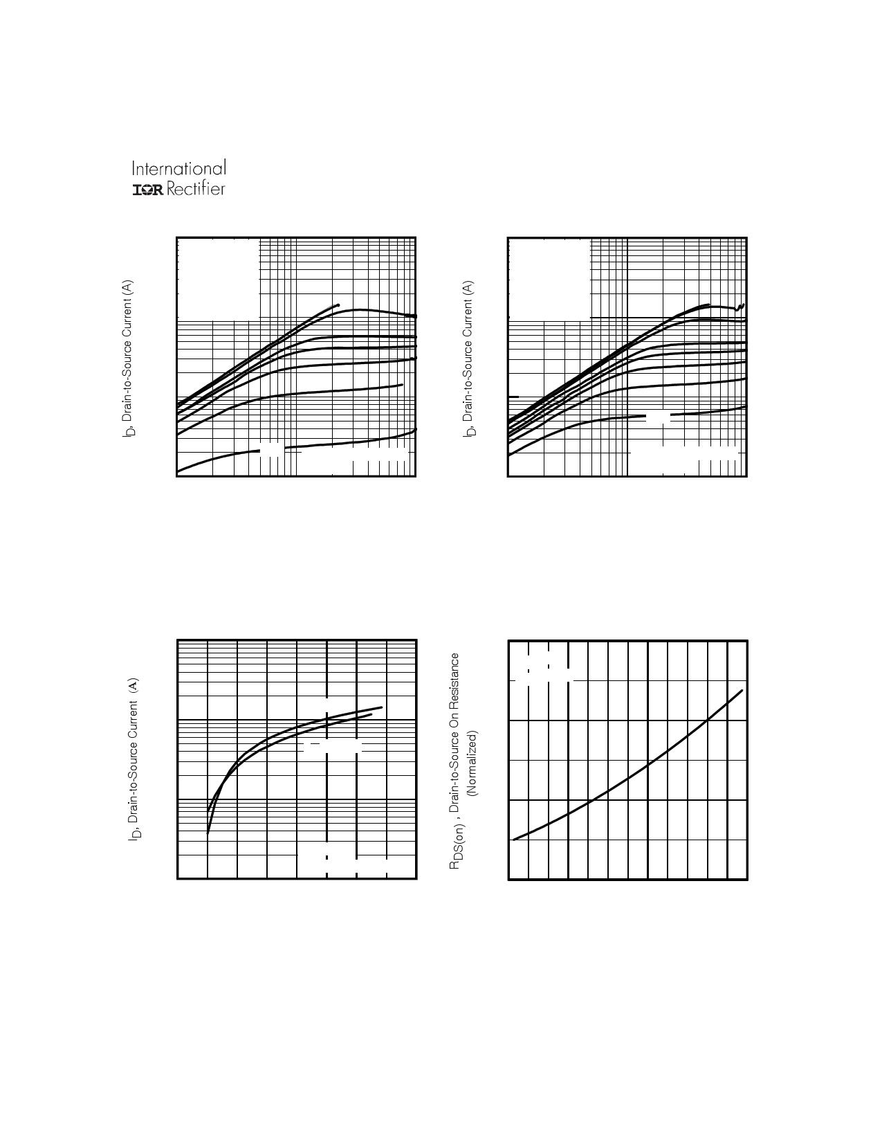 IRL3714ZS pdf, ピン配列