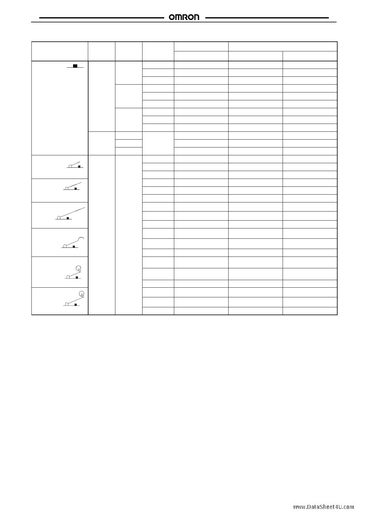 V-111-xxx pdf, arduino