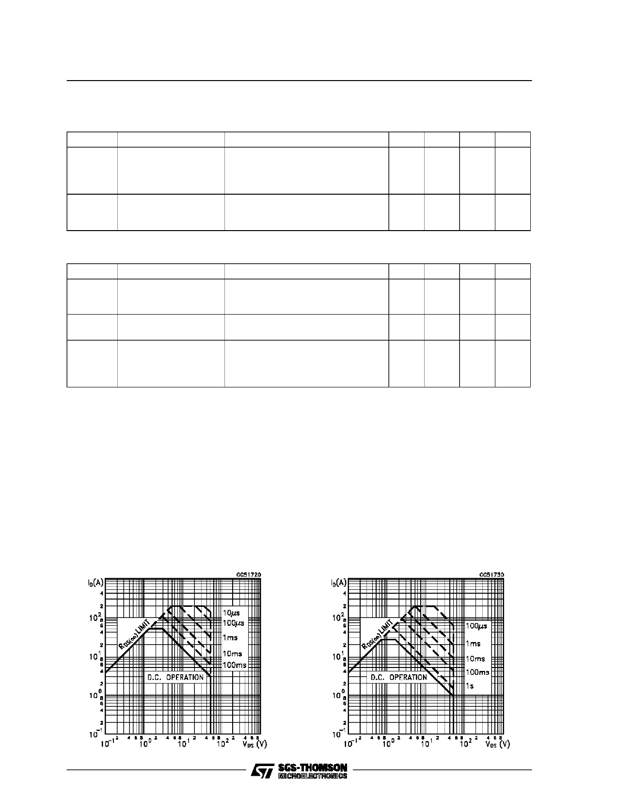 IRFZ40FI pdf, ピン配列