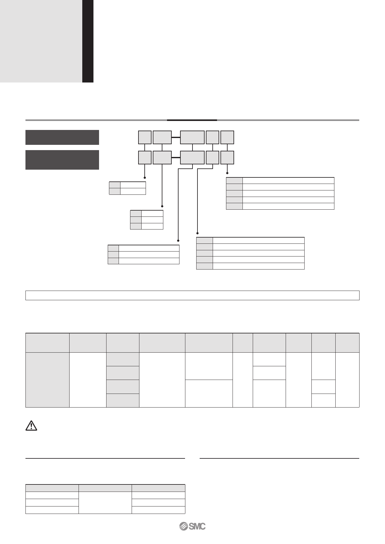 D-P4DWxx Hoja de datos, Descripción, Manual