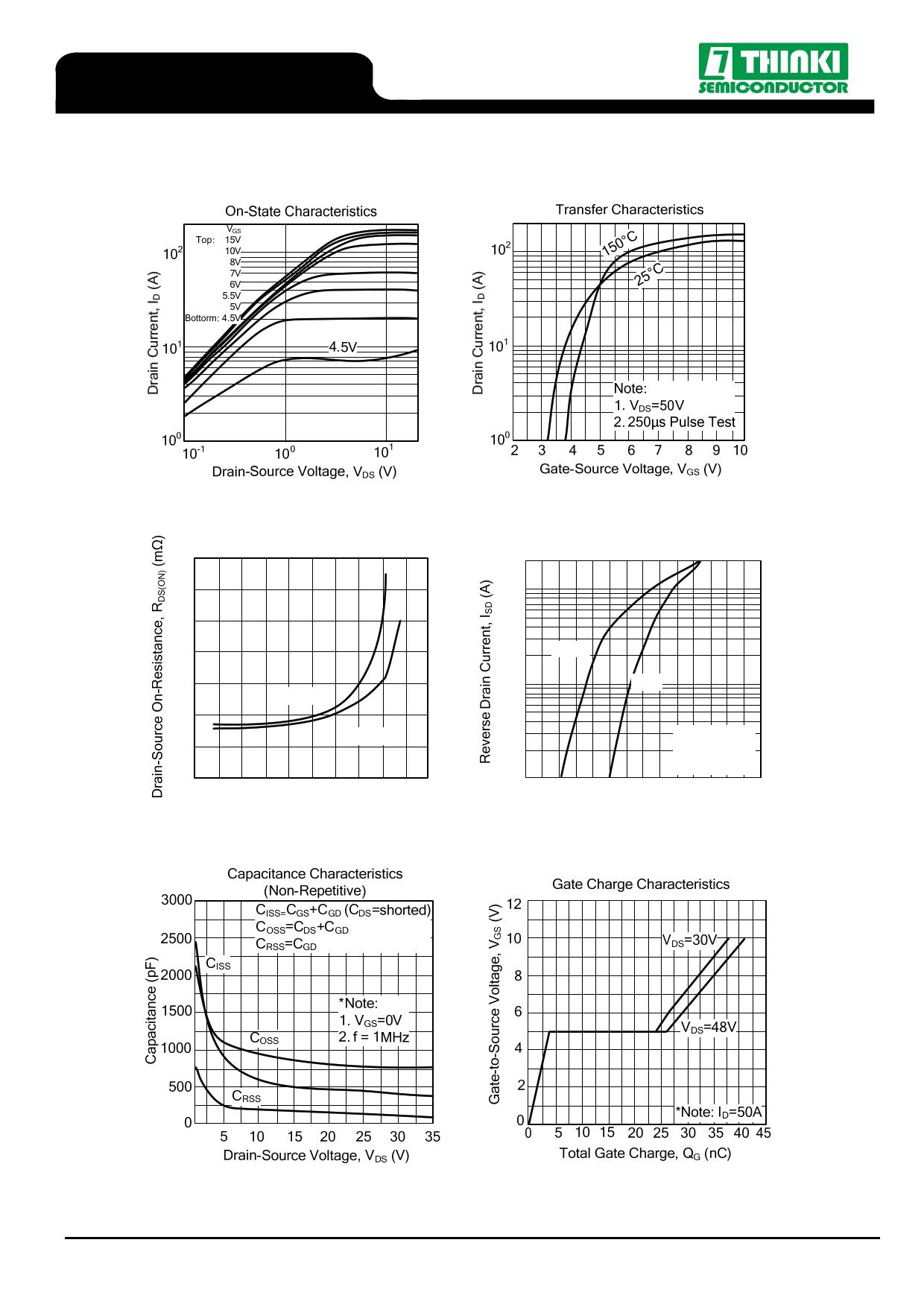 P55NF06 pdf