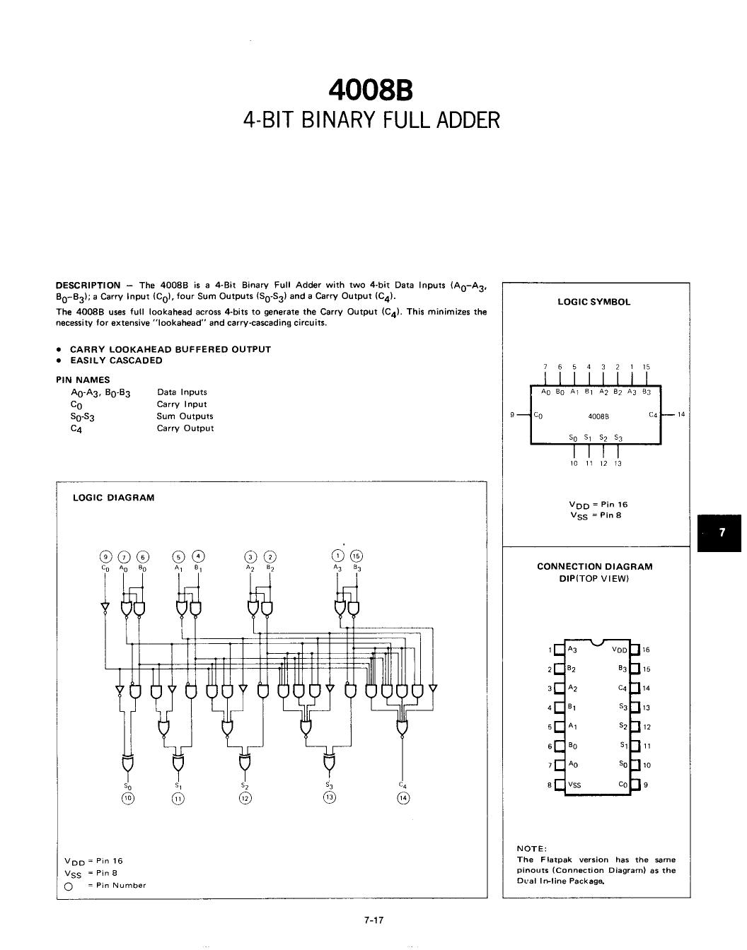 4008B دیتاشیت PDF