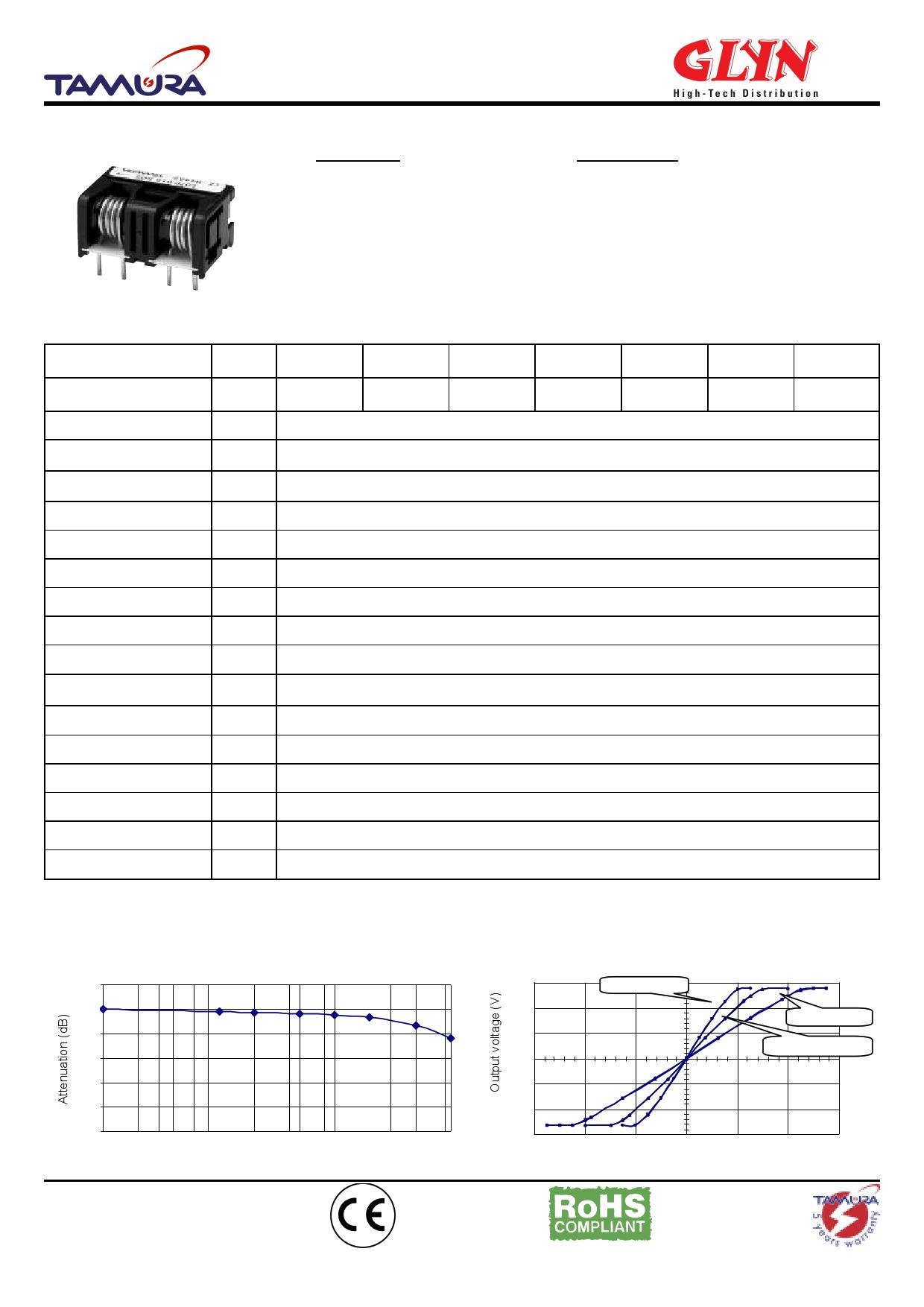 L07P010S05 دیتاشیت PDF