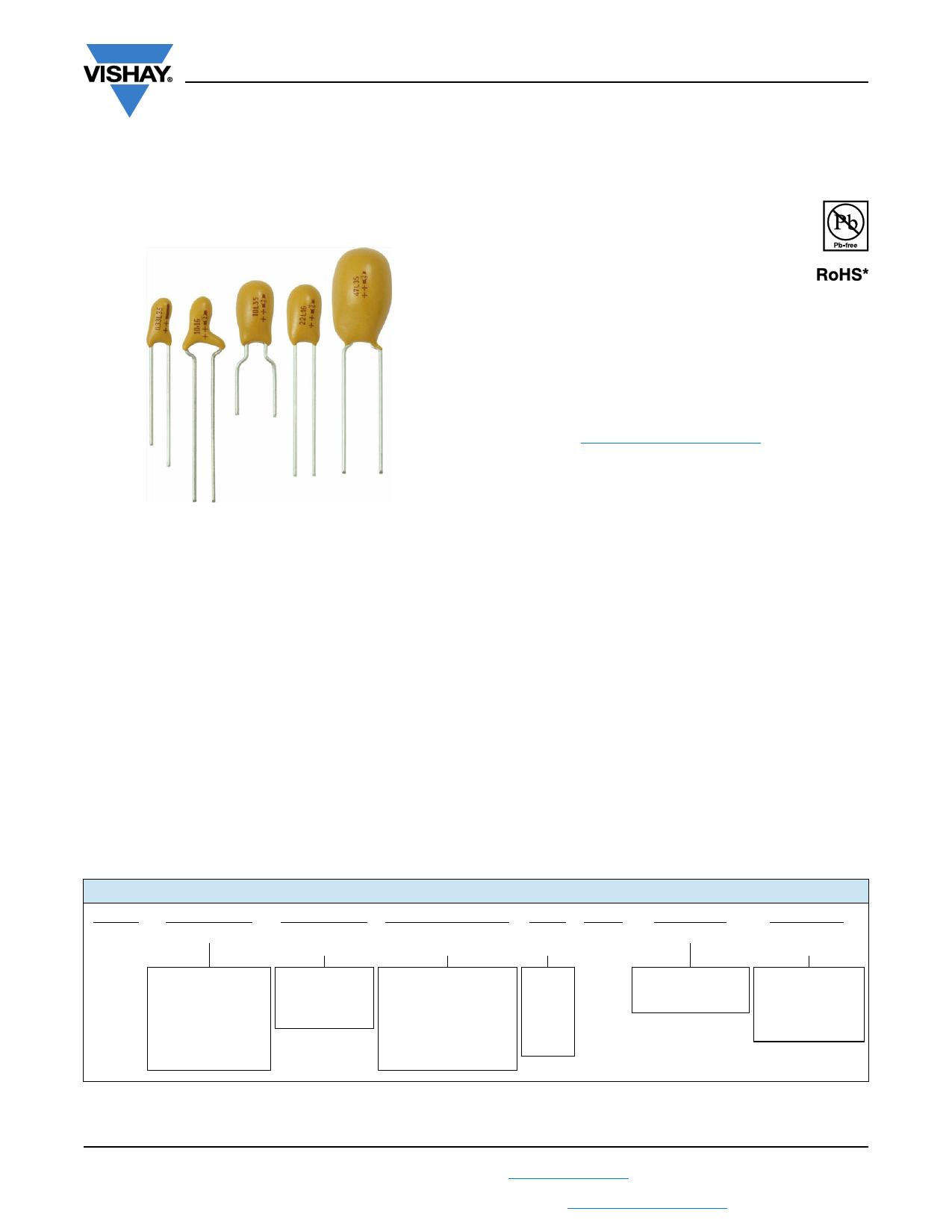 199D474Xxxxx Datasheet, ピン配置, 機能