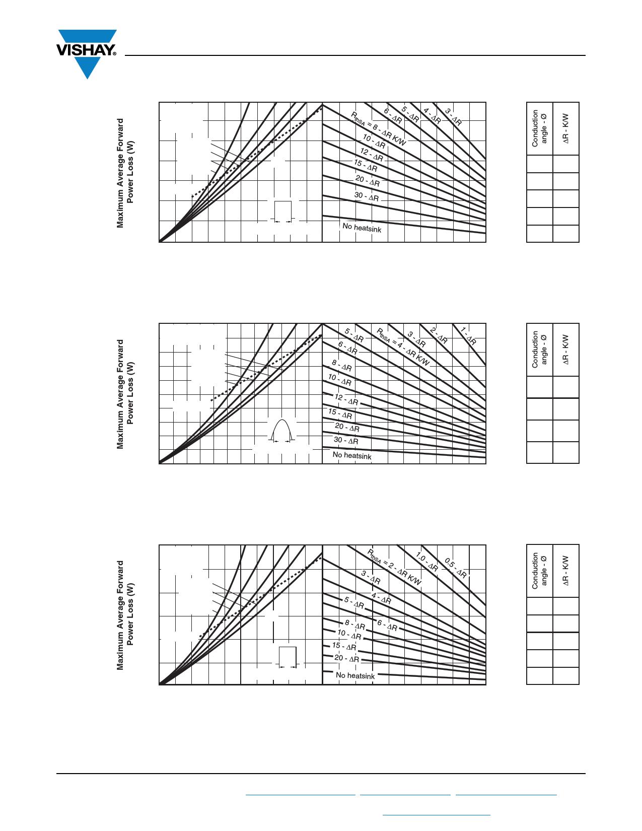 VS-1N3891 pdf