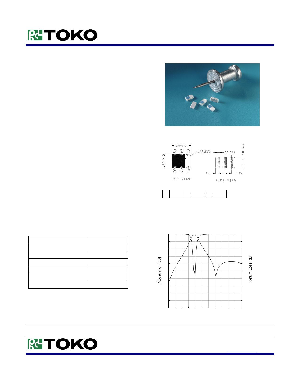 LTF2012B-F2R4B دیتاشیت PDF