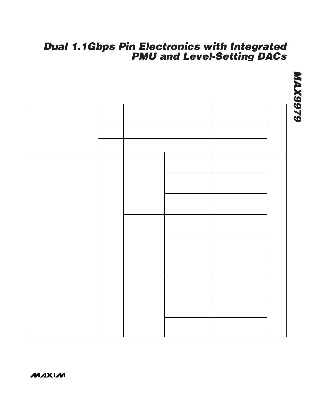 MAX9979 pdf, ピン配列