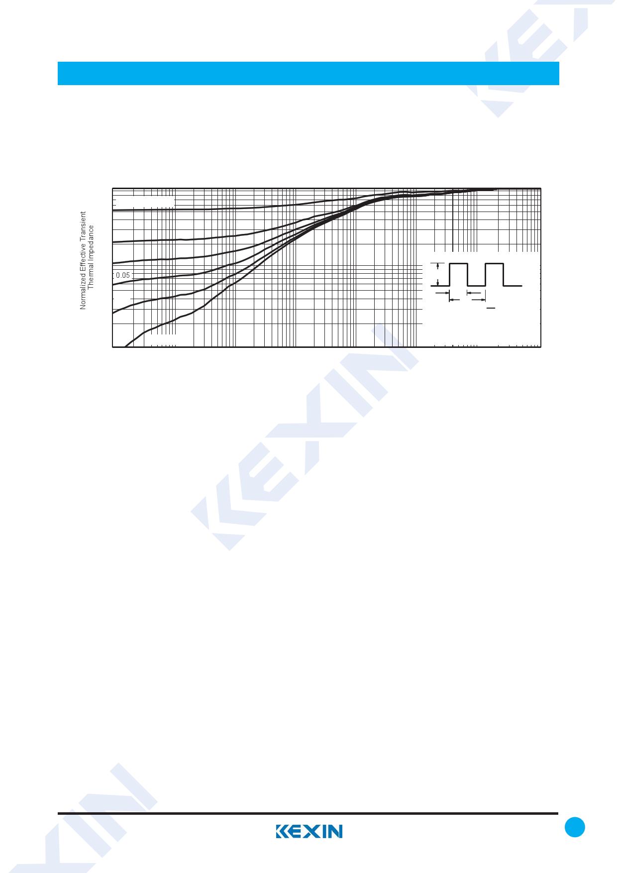 WPM2015 pdf, arduino