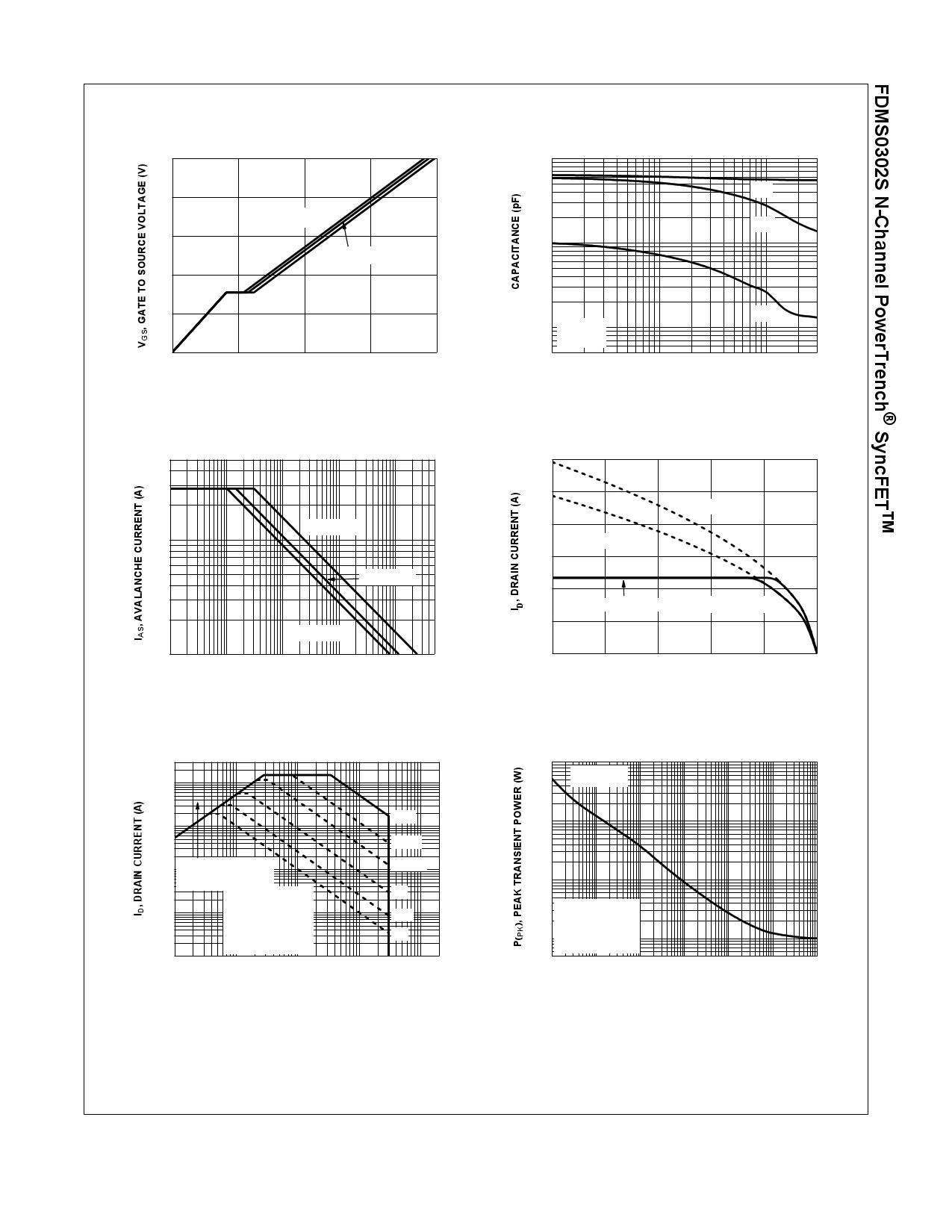 FDMS0302S pdf, 반도체, 판매, 대치품