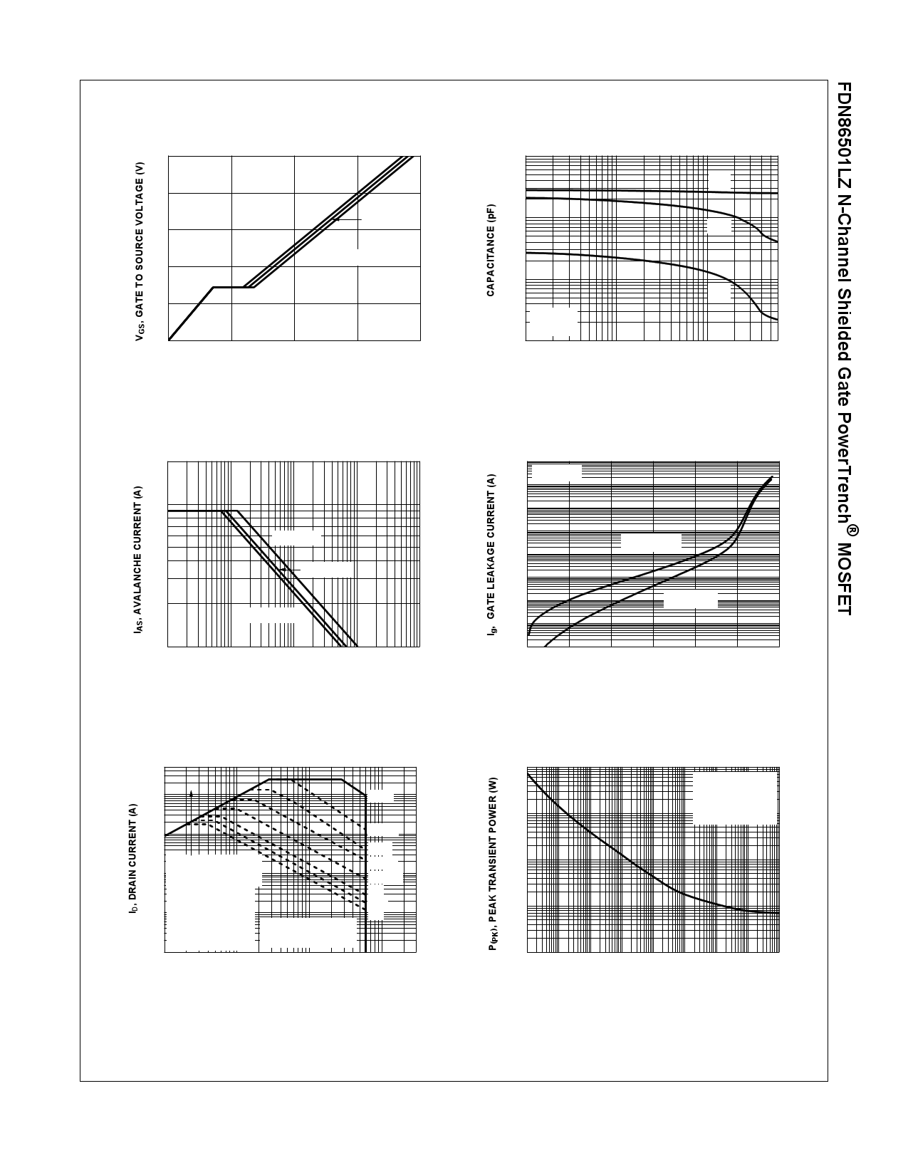 FDN86501LZ pdf, 반도체, 판매, 대치품
