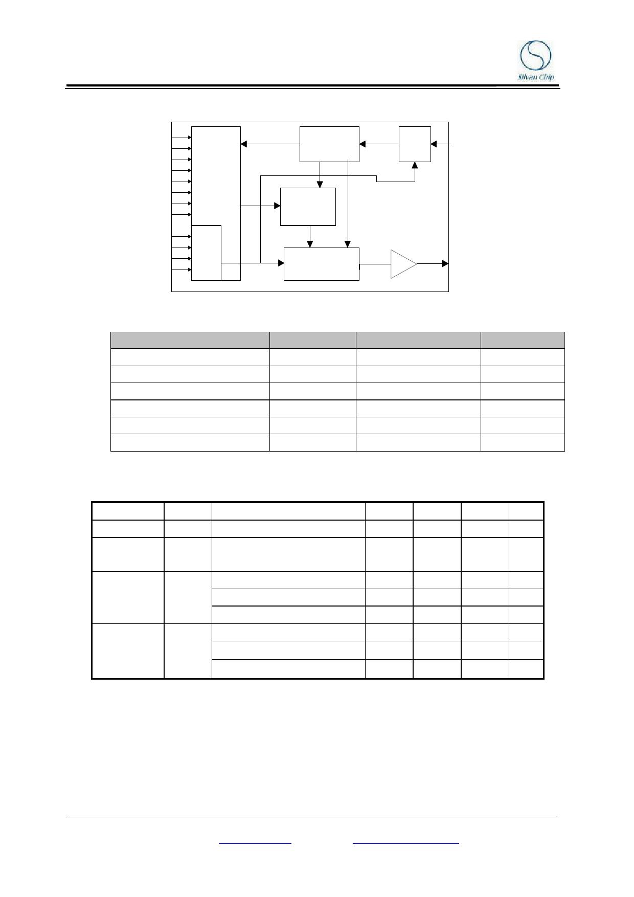 SCT2260 pdf schematic