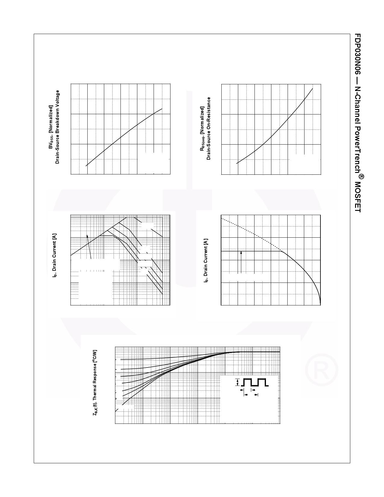 FDP030N06 pdf, 반도체, 판매, 대치품