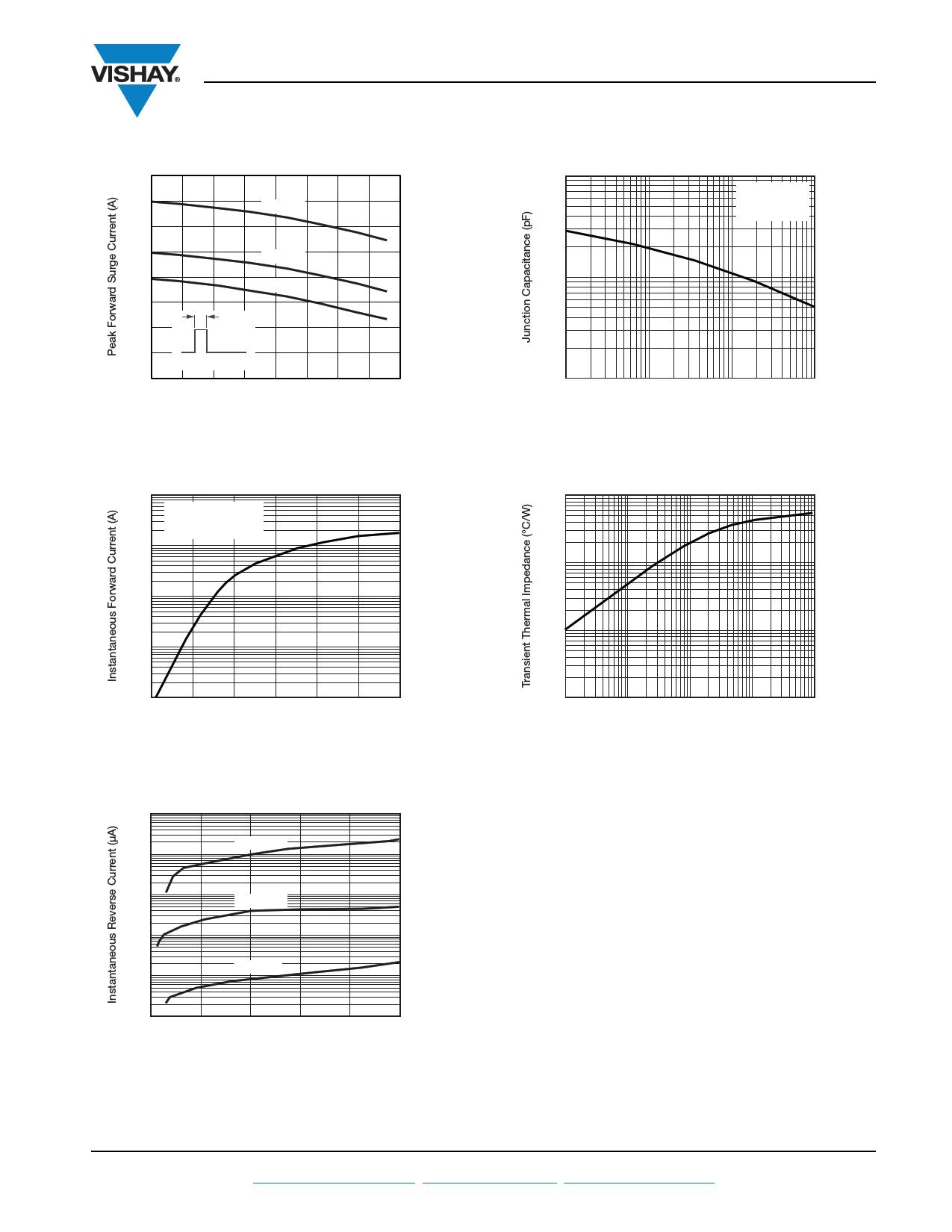 1N4004 pdf, ピン配列