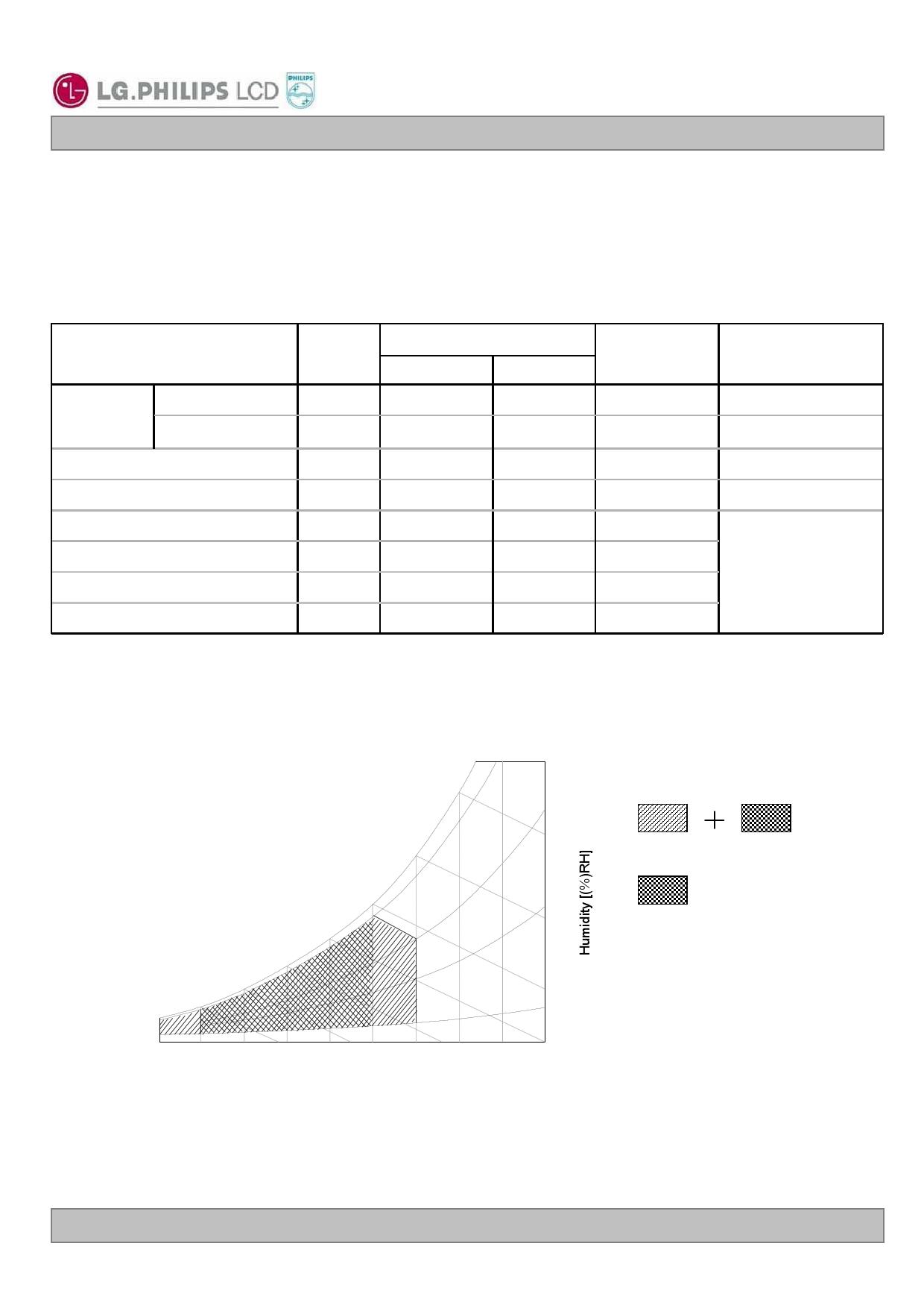 LC320W01-A4 pdf