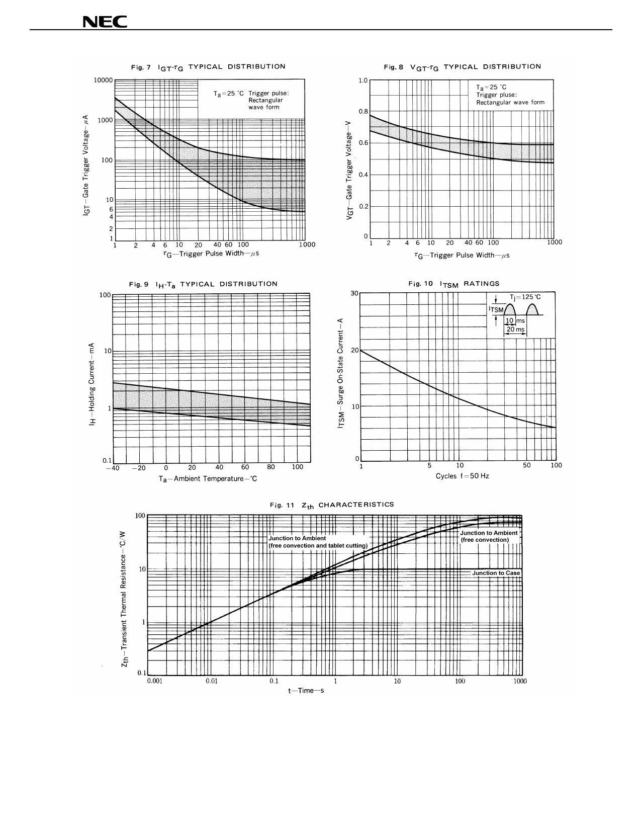 2P4M pdf, 반도체, 판매, 대치품