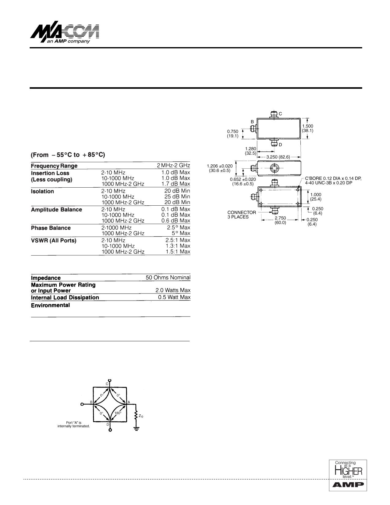 H-8-4TNC Hoja de datos, Descripción, Manual