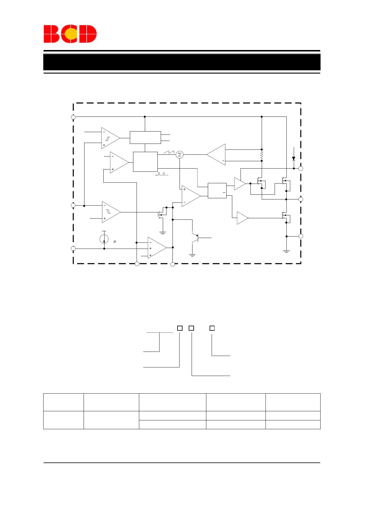 AP3502F pdf, 電子部品, 半導体, ピン配列