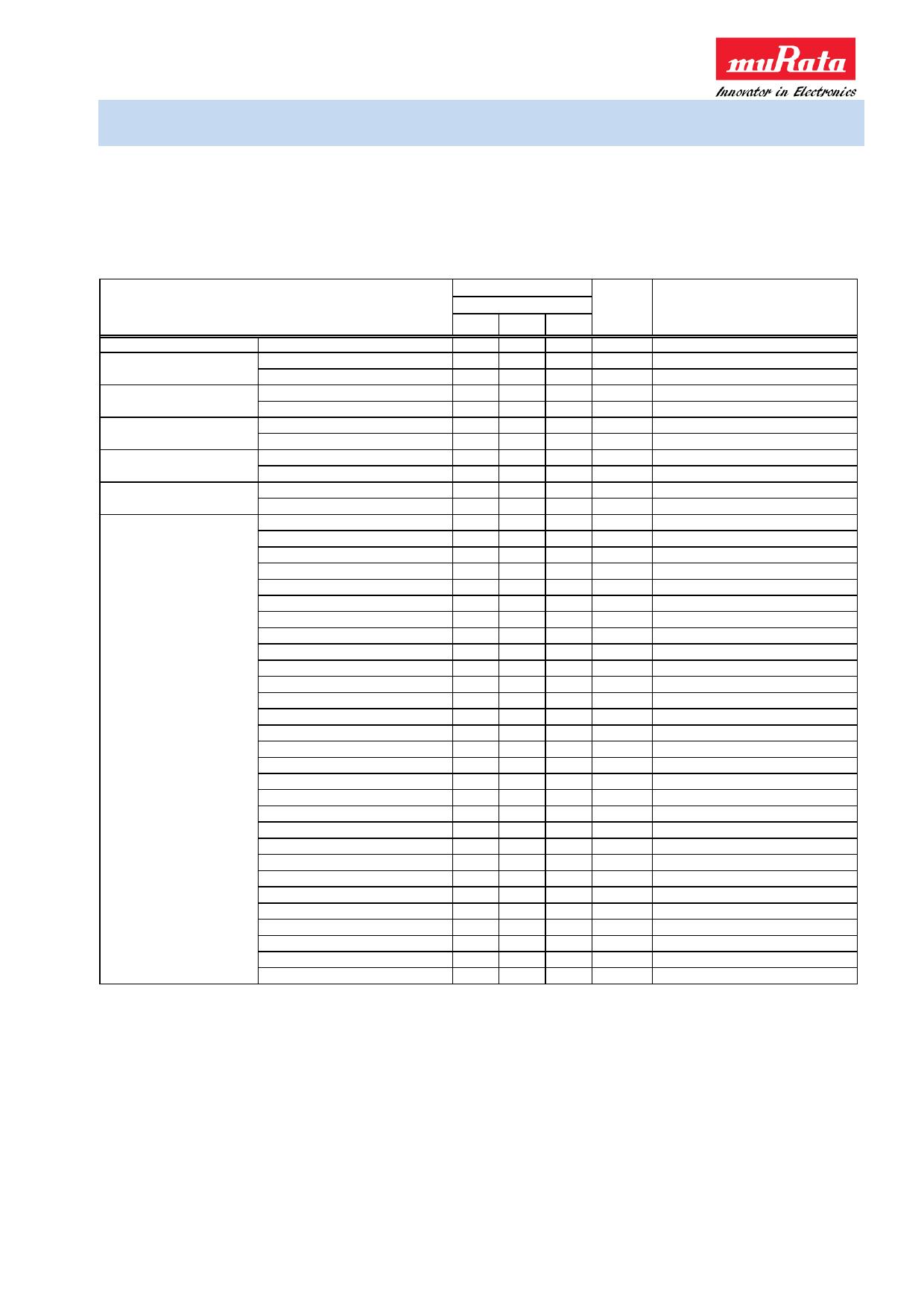 SAFFB2G65FB0F0A pdf, 반도체, 판매, 대치품