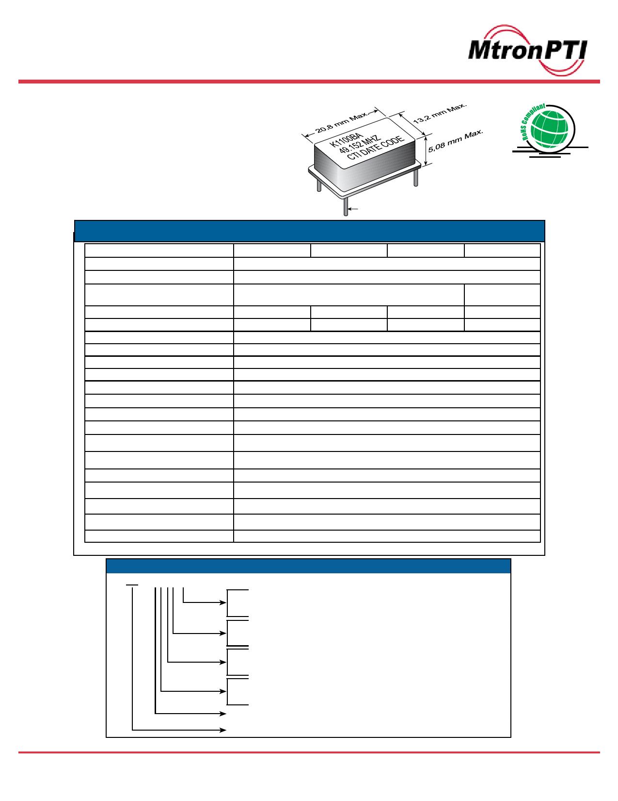 K1100BA دیتاشیت PDF