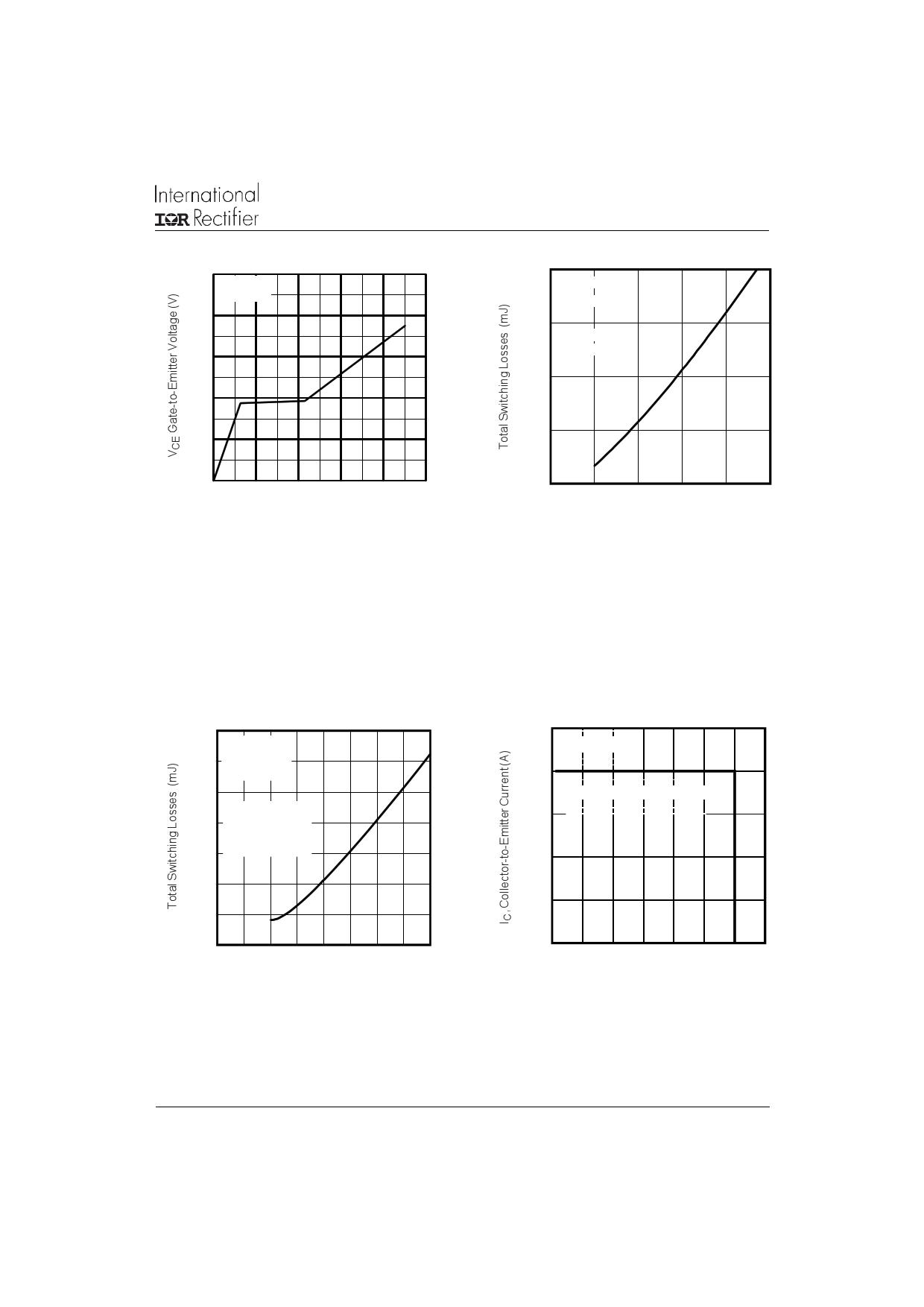 GA200TS60UX pdf