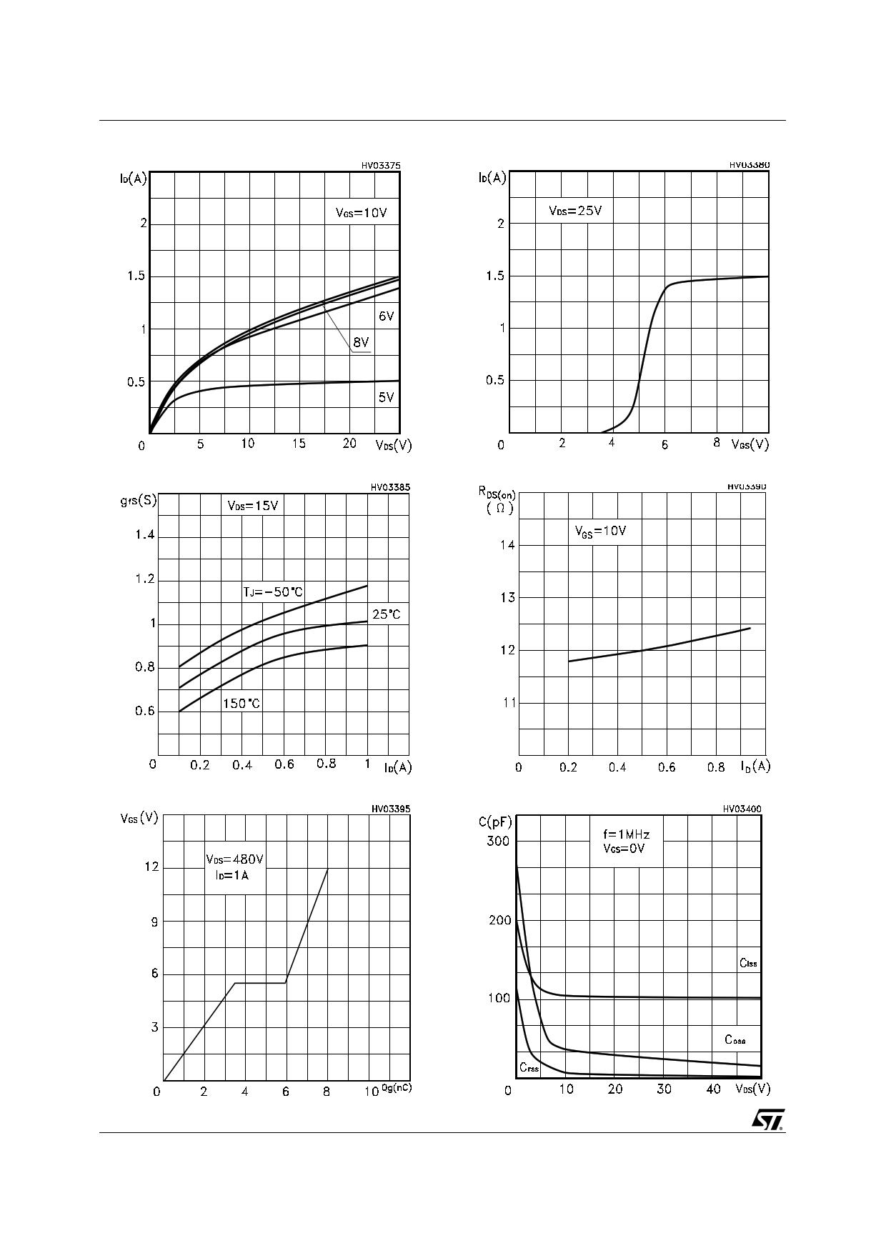 STQ1NC60R pdf, 반도체, 판매, 대치품