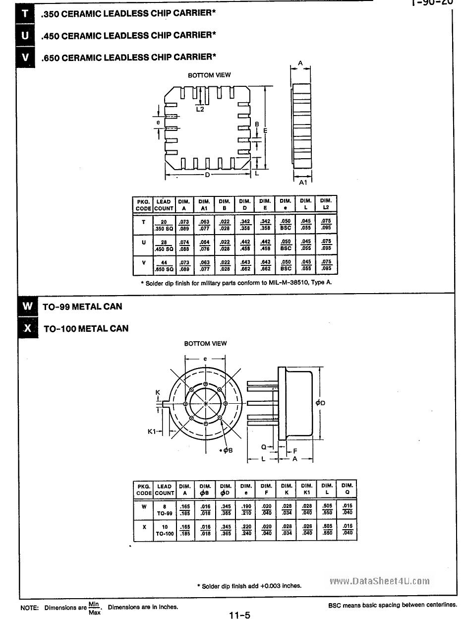 I1-5680 arduino