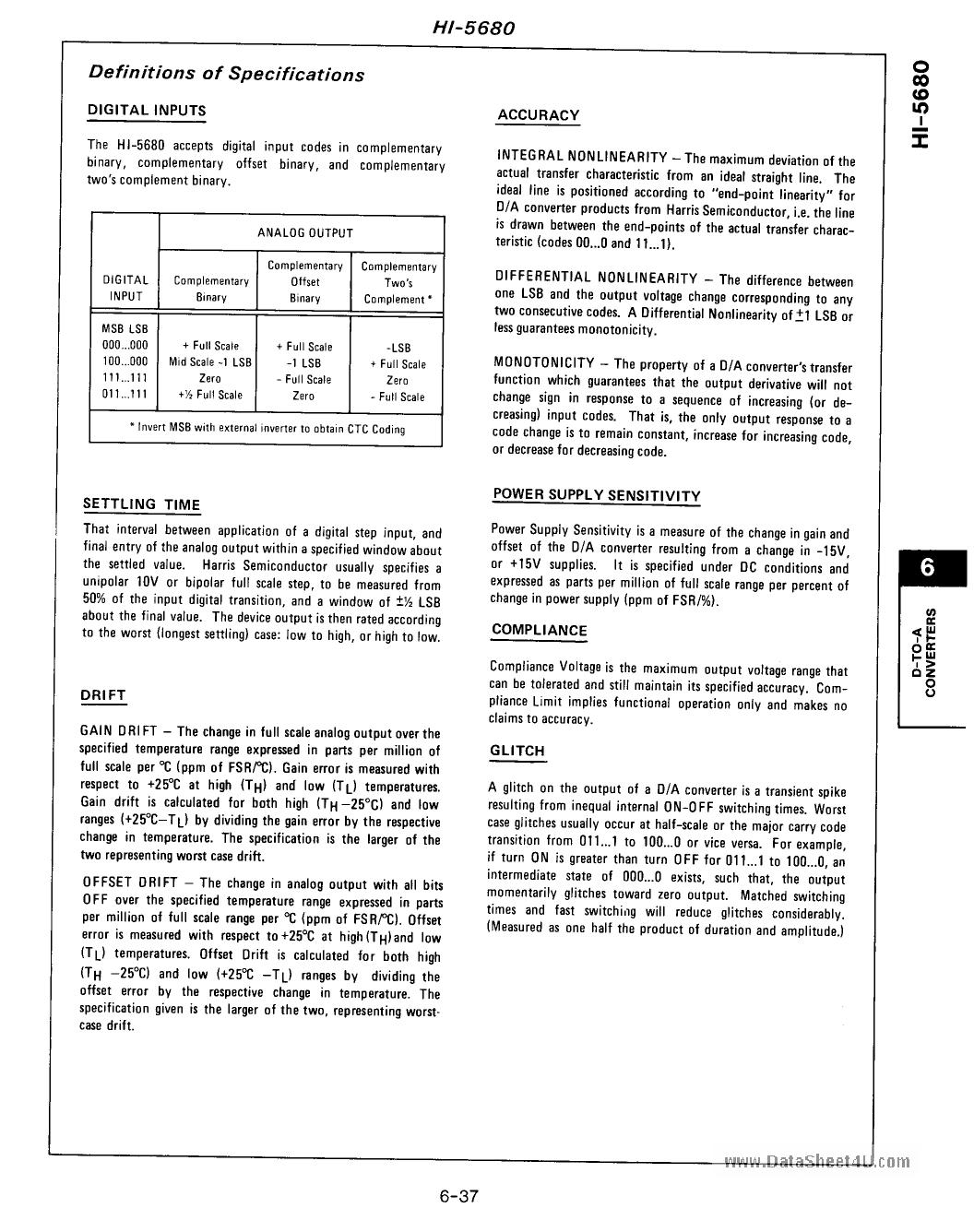 I1-5680 pdf
