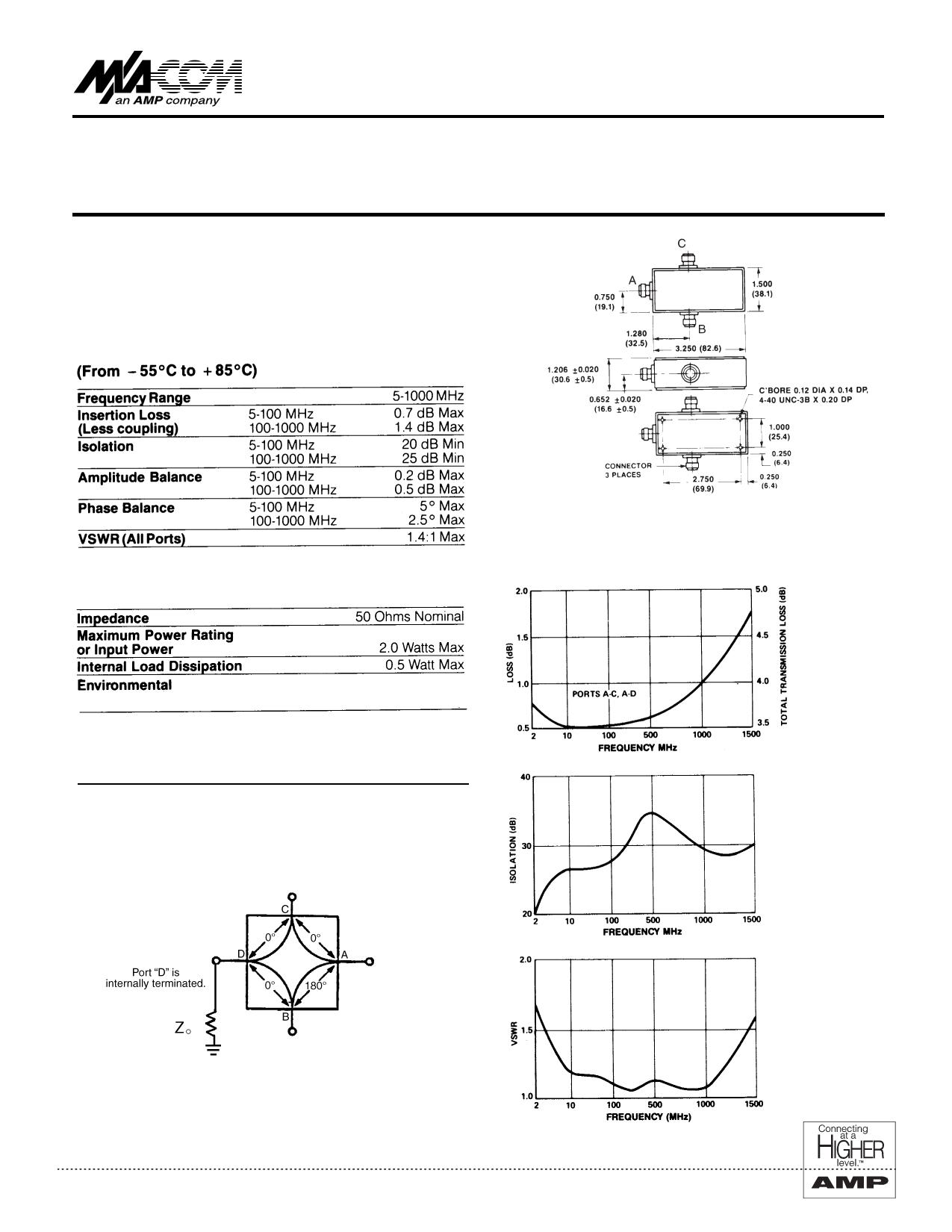 H-81-4TNC دیتاشیت PDF