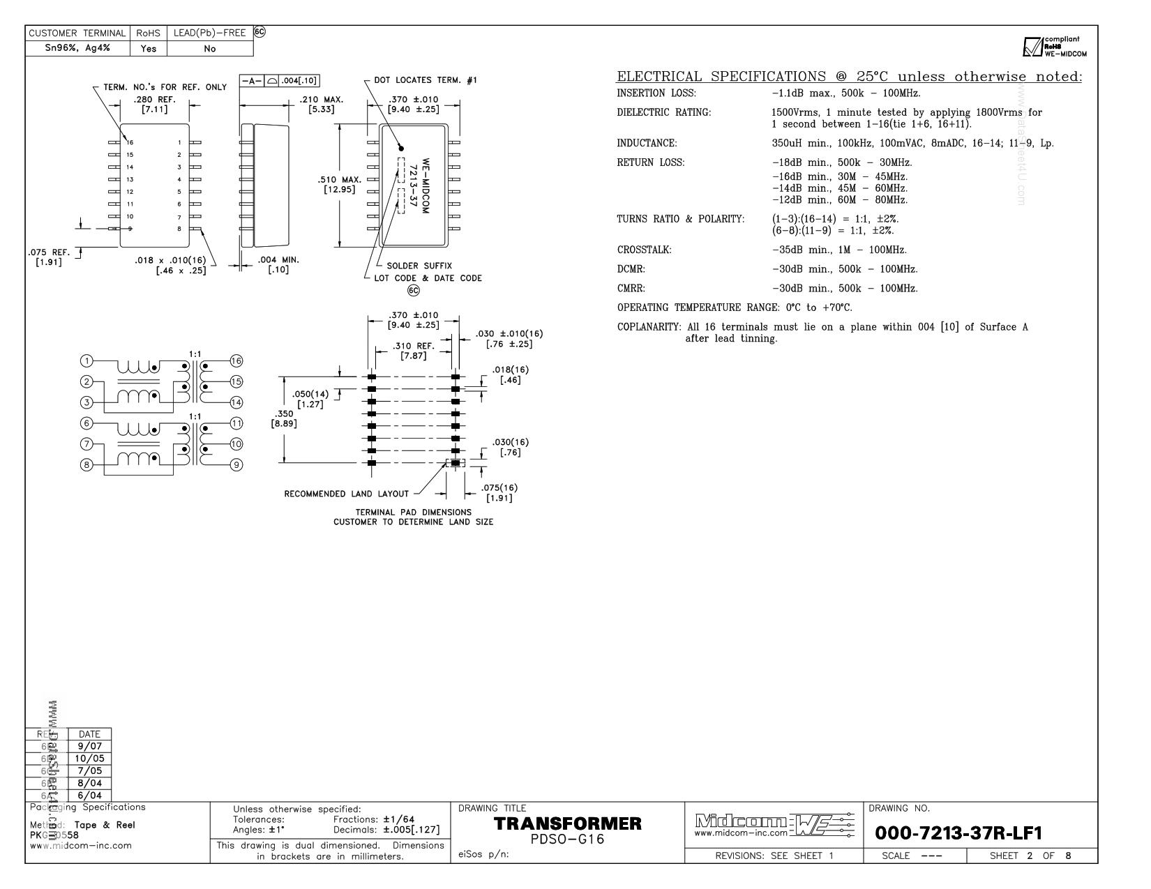 000-7213-37R-LF1 دیتاشیت PDF