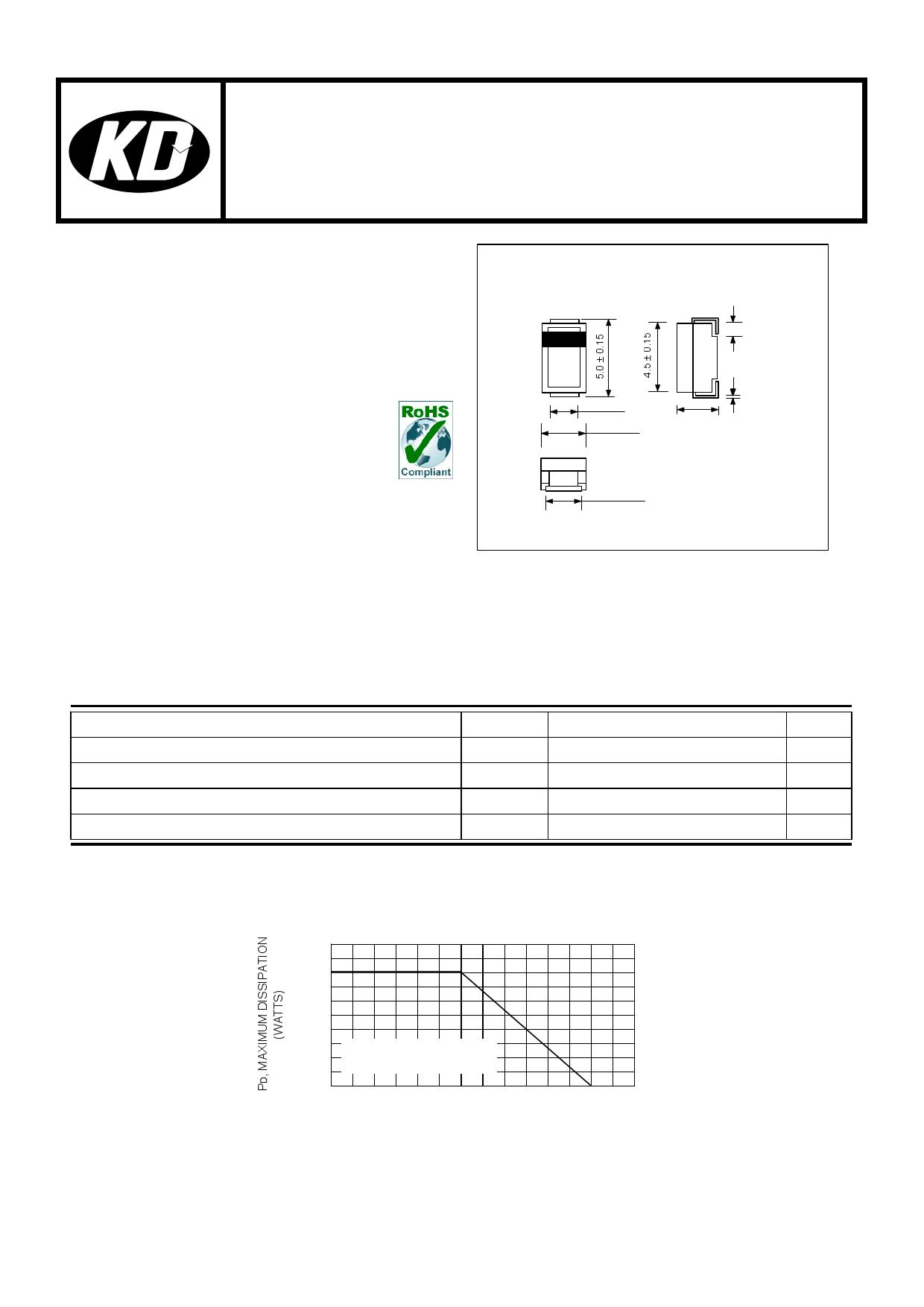SZ40B5 datasheet