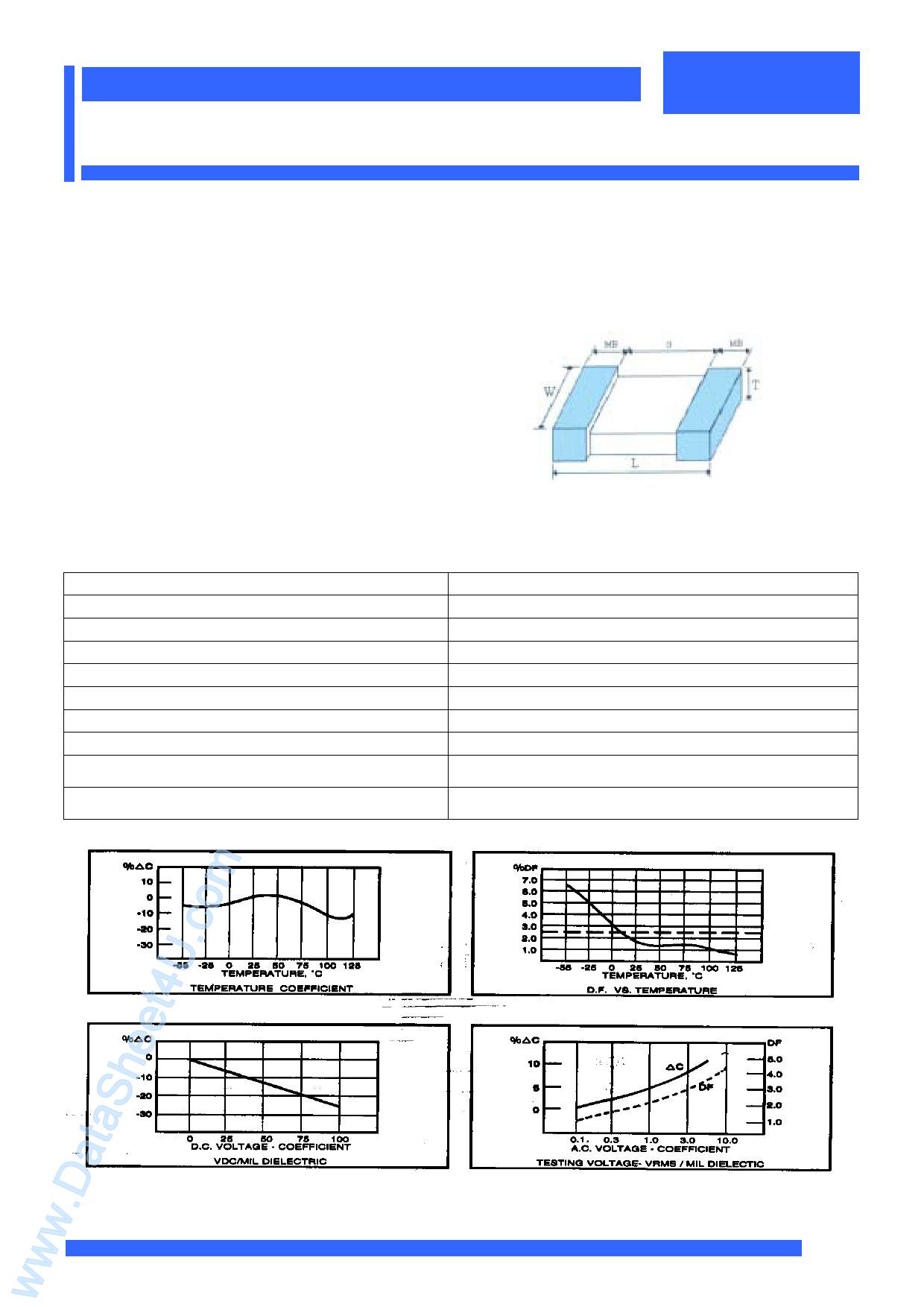 U0603xxxx datasheet