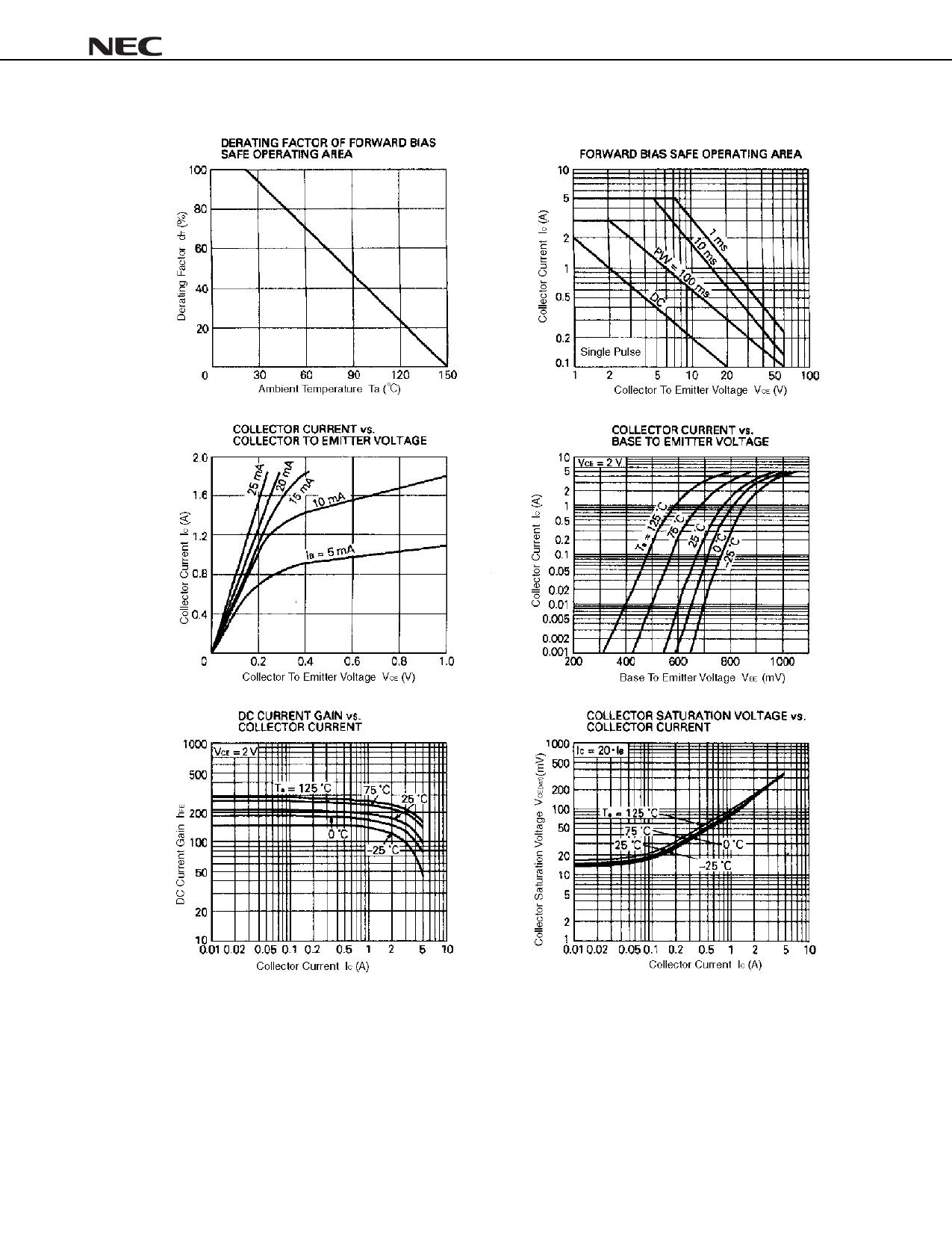 D2403 pdf, 電子部品, 半導体, ピン配列