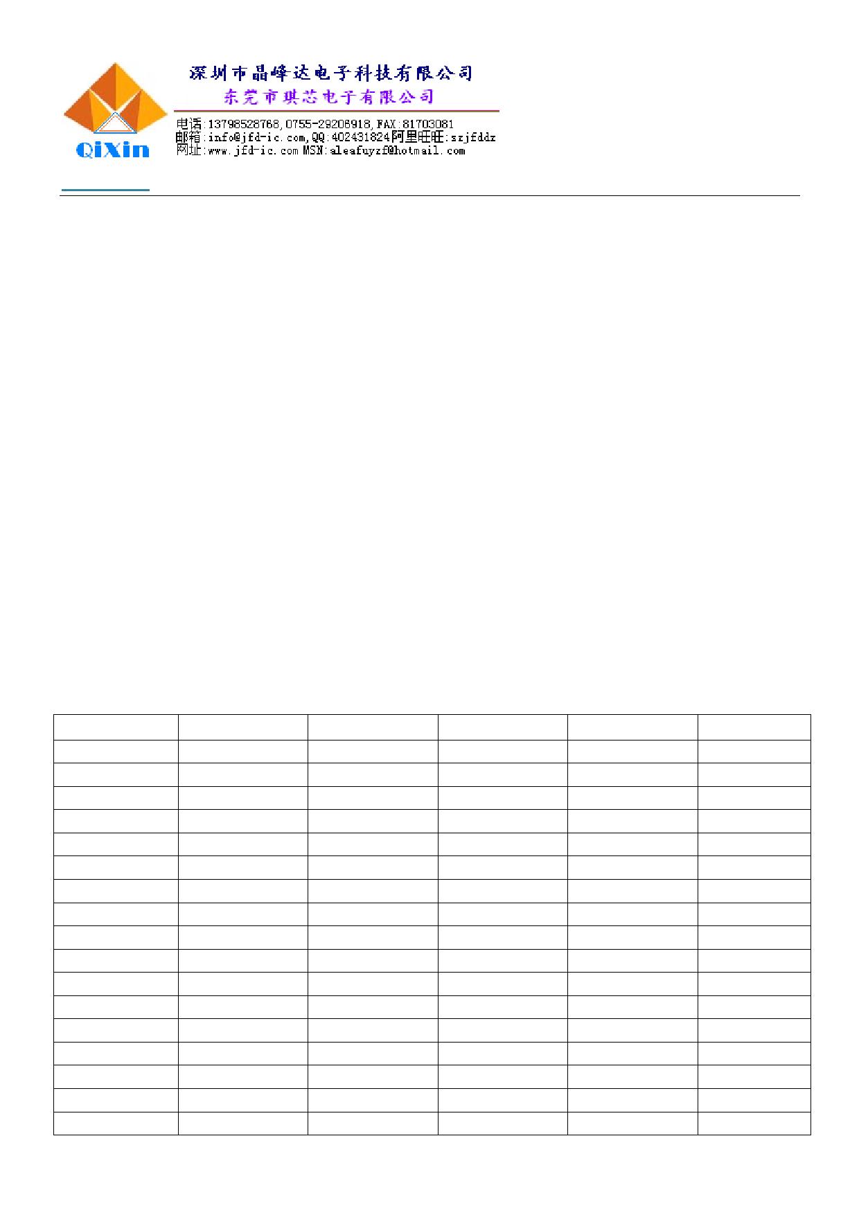 DL7942 pdf