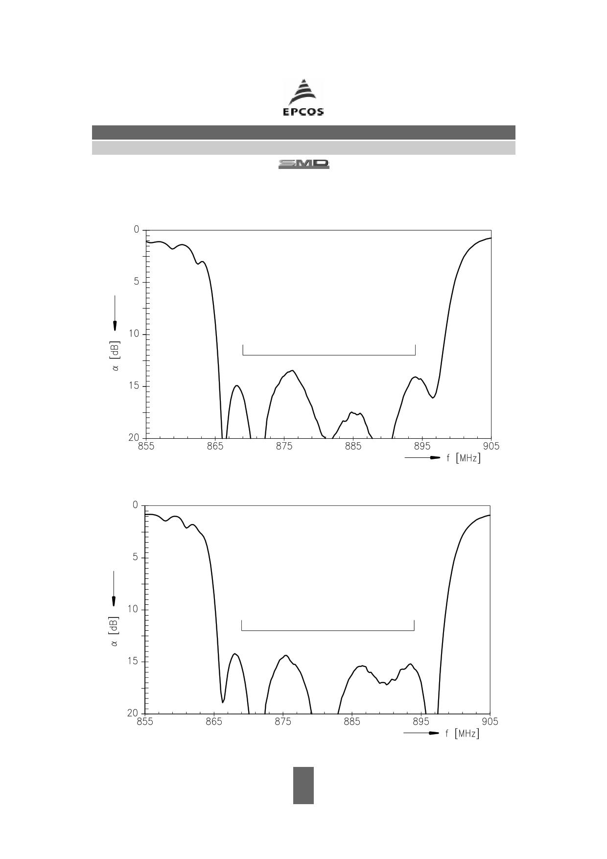 B9006 pdf