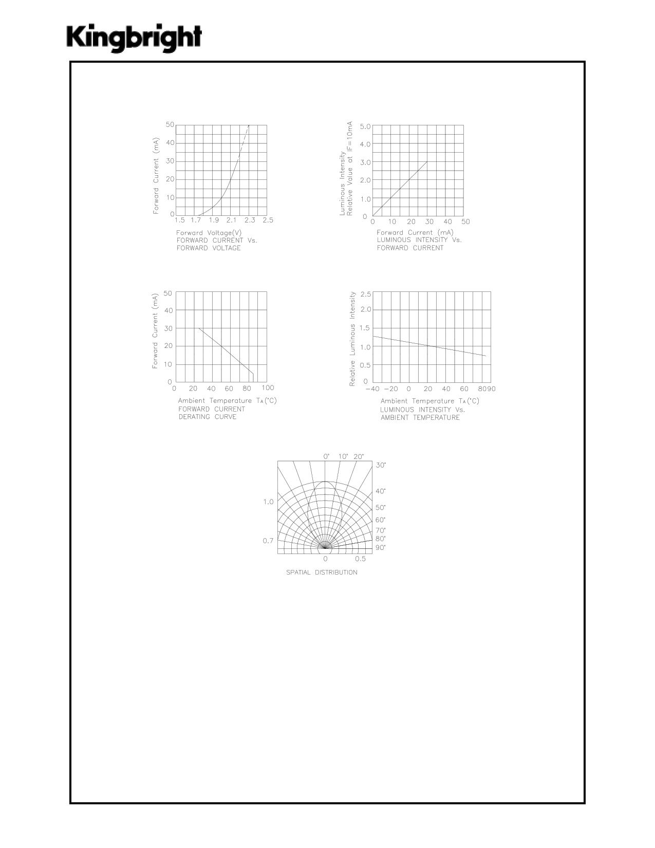 L-1384AL pdf