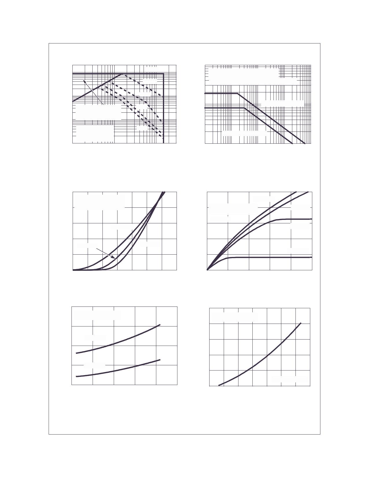FDD2582 pdf, 반도체, 판매, 대치품