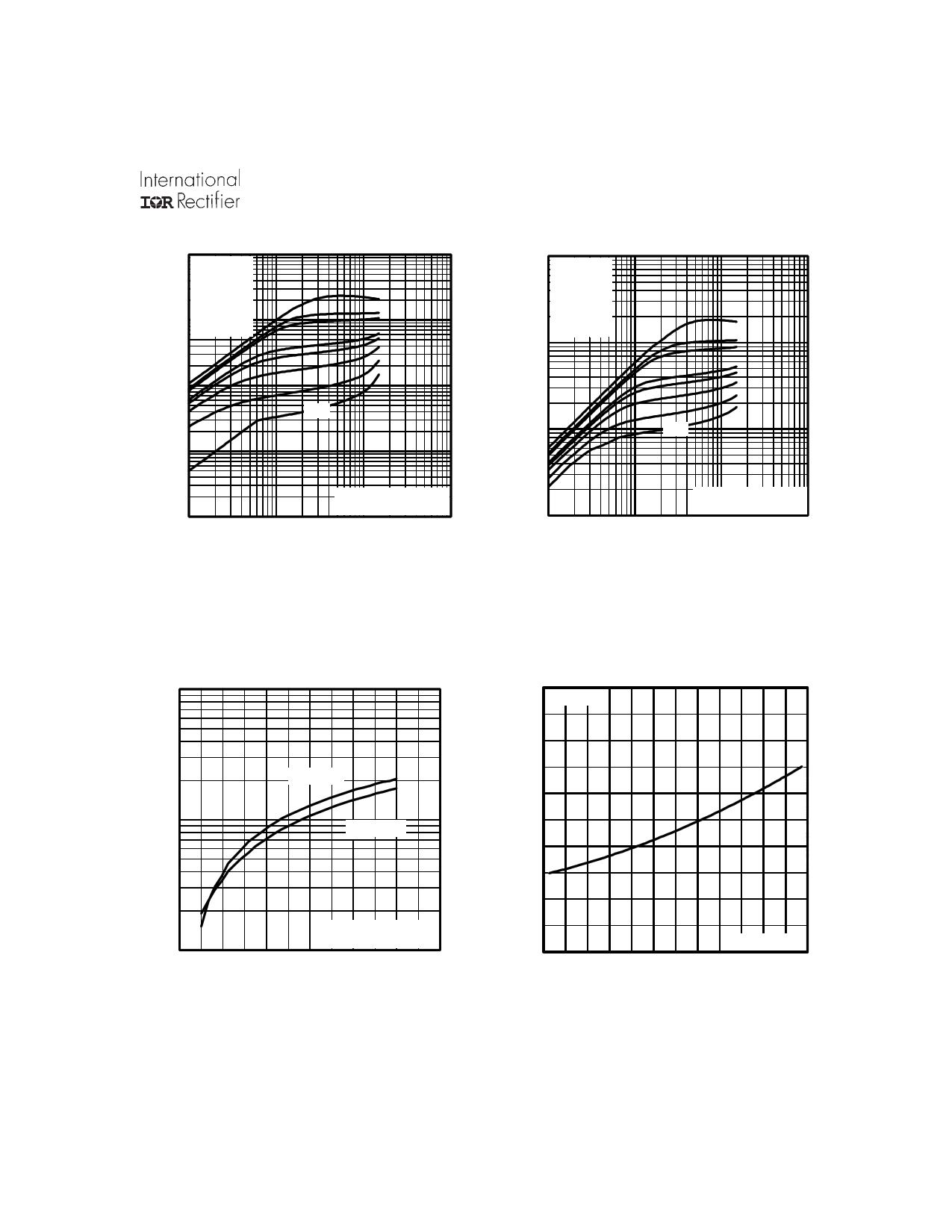 IRL3715SPbF pdf, ピン配列