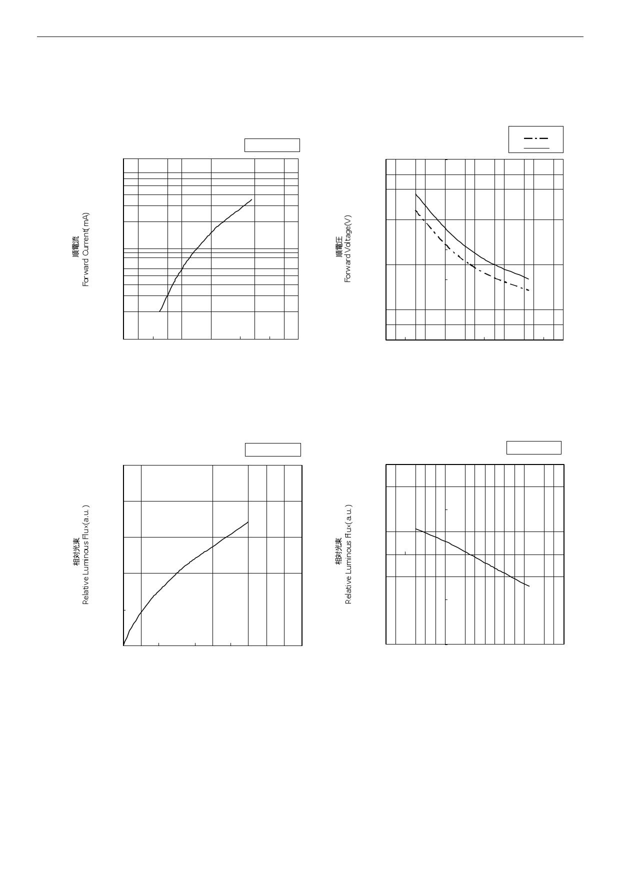 NFSG036BT pdf, datenblatt