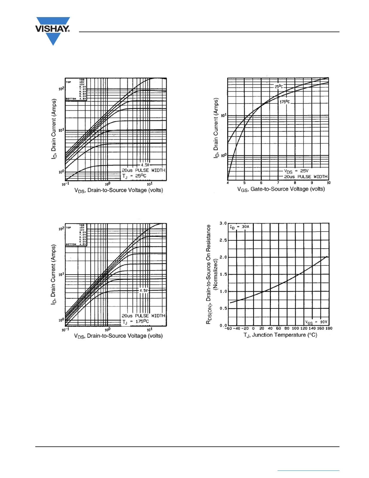 IRFZ34L pdf, ピン配列