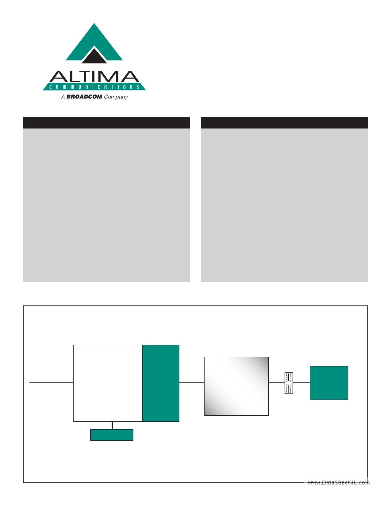 AC101-QF دیتاشیت PDF