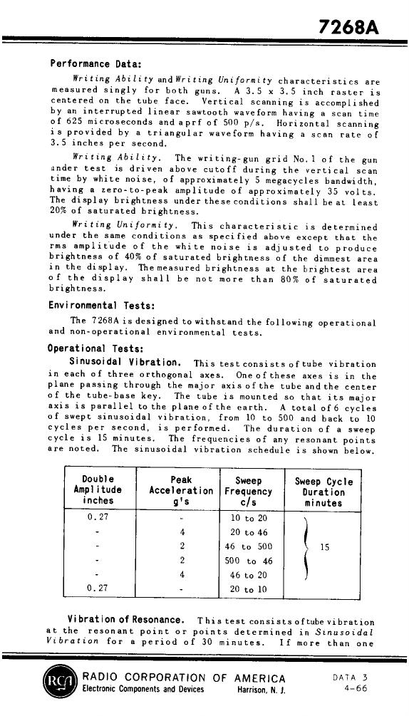 7268A pdf