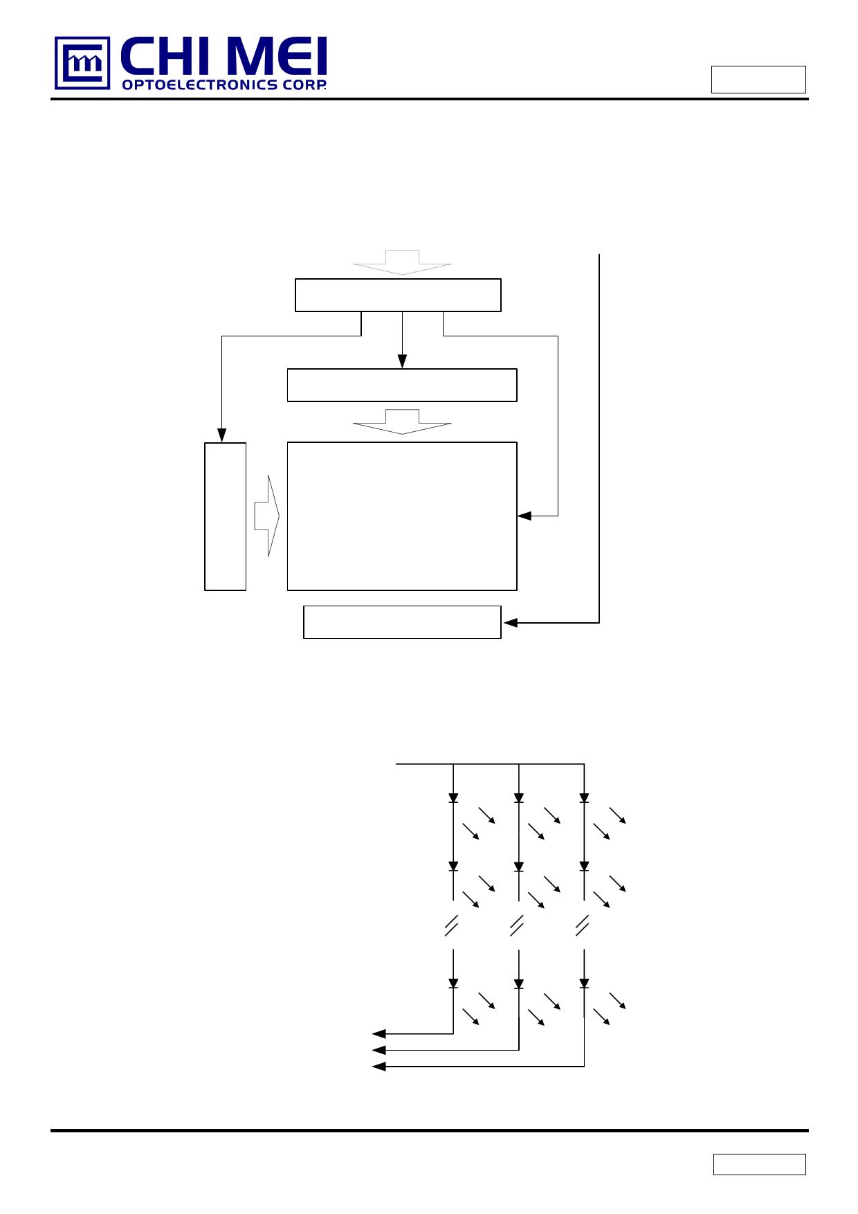 G070Y3-T01 arduino